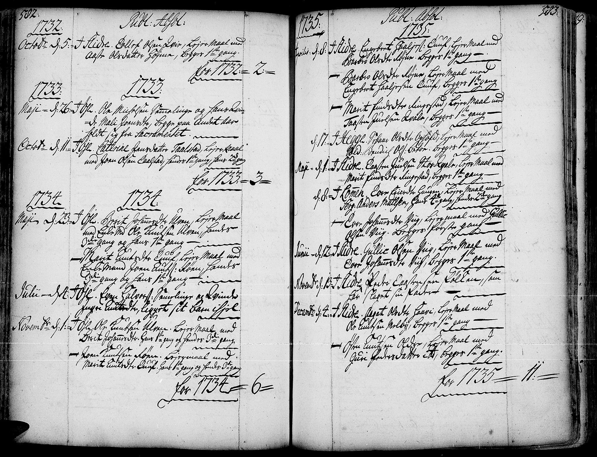SAH, Slidre prestekontor, Ministerialbok nr. 1, 1724-1814, s. 582-583