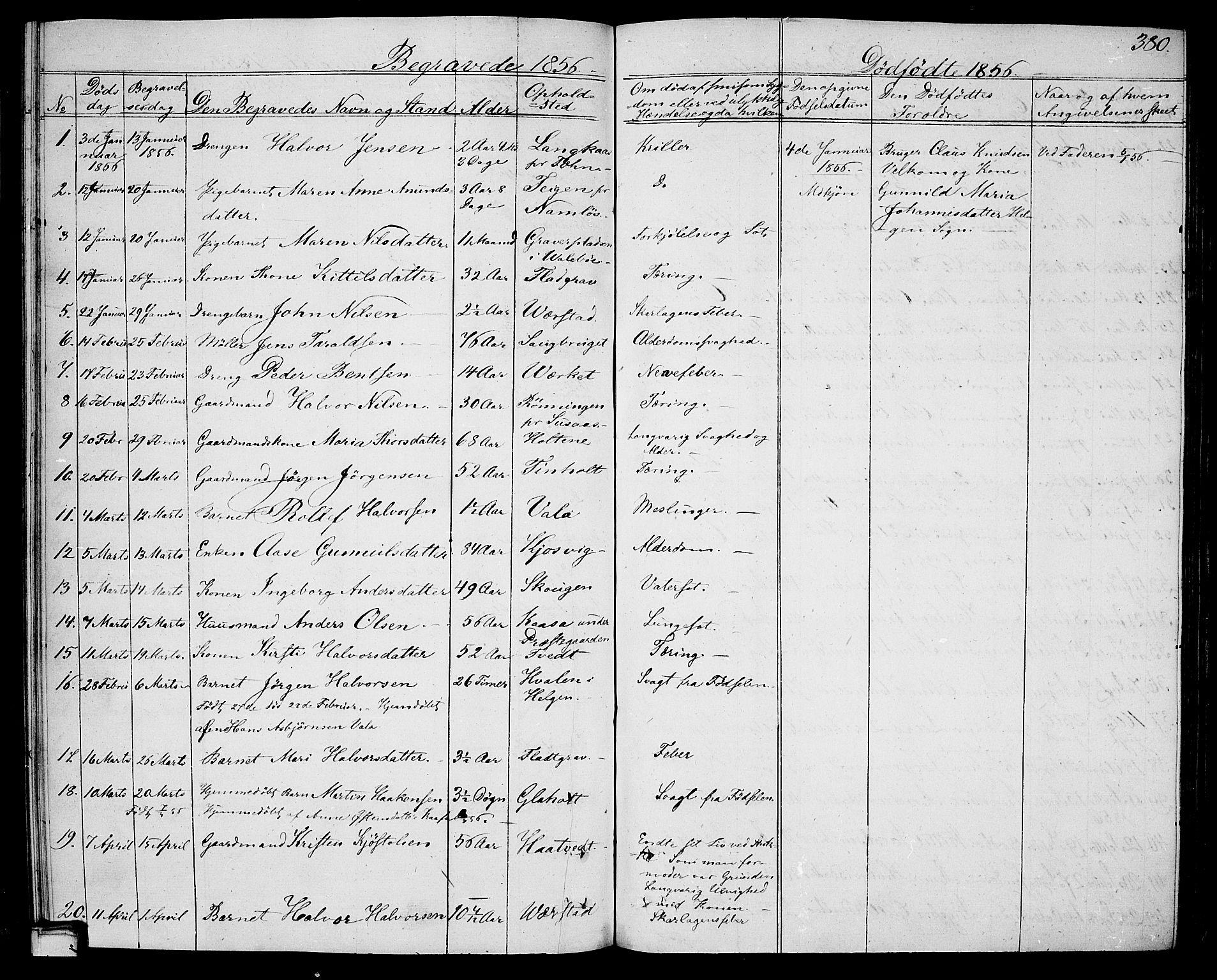 SAKO, Holla kirkebøker, G/Ga/L0003: Klokkerbok nr. I 3, 1849-1866, s. 380