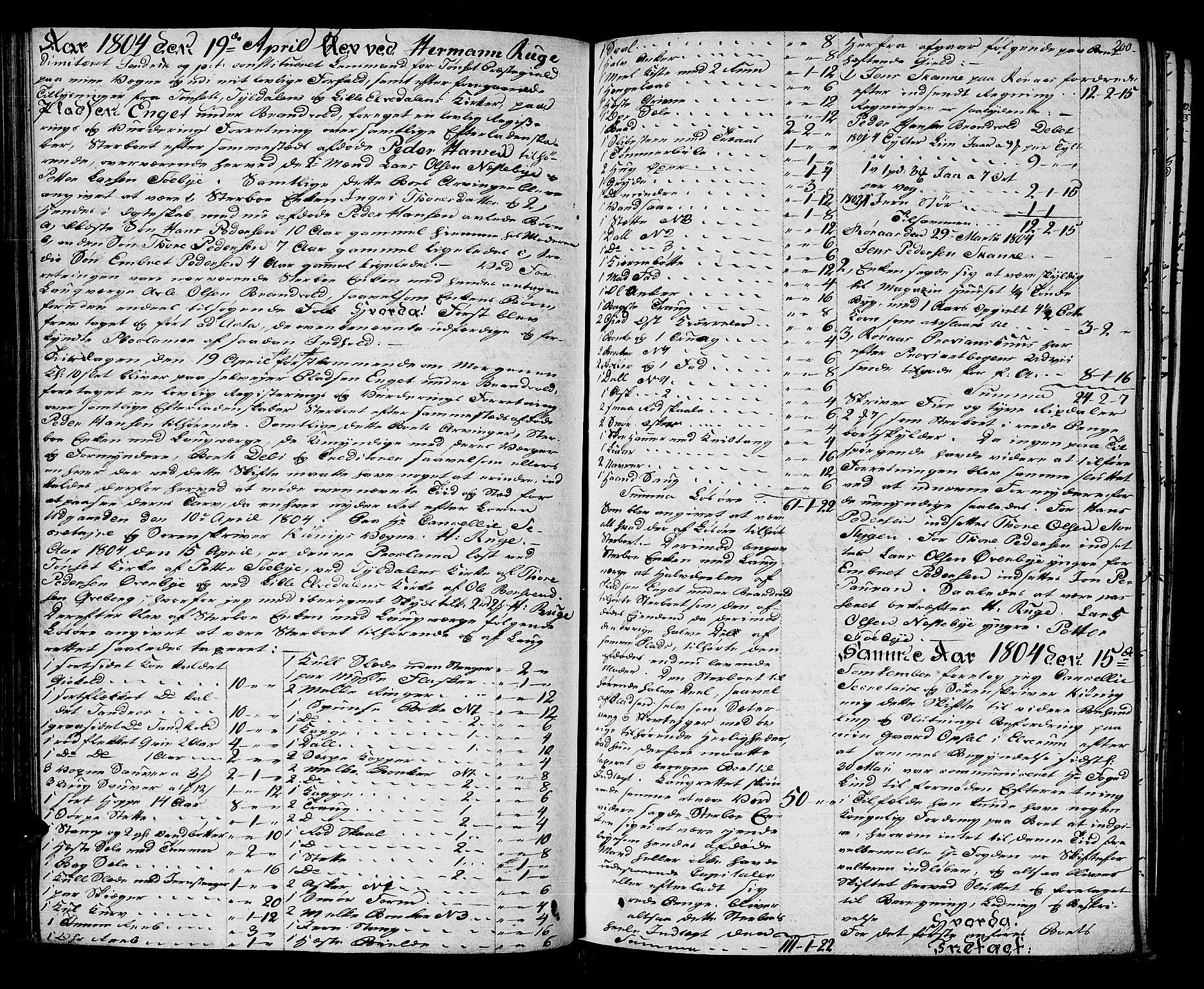 SAH, Østerdalen sorenskriveri, J/Ja/L0009: Skifteprotokoll, 1803-1806, s. 199b-200a