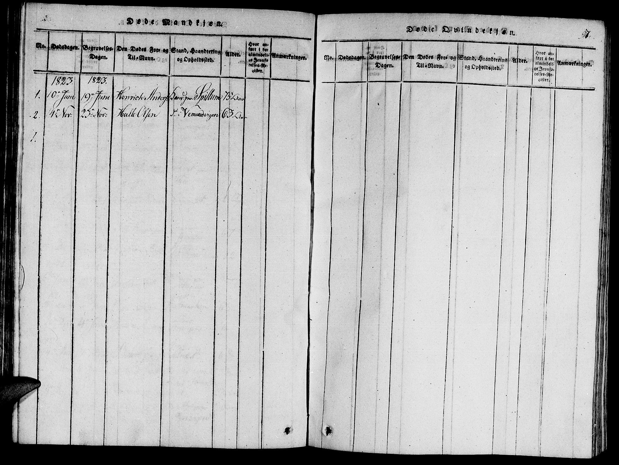 SAT, Ministerialprotokoller, klokkerbøker og fødselsregistre - Nord-Trøndelag, 770/L0588: Ministerialbok nr. 770A02, 1819-1823, s. 97