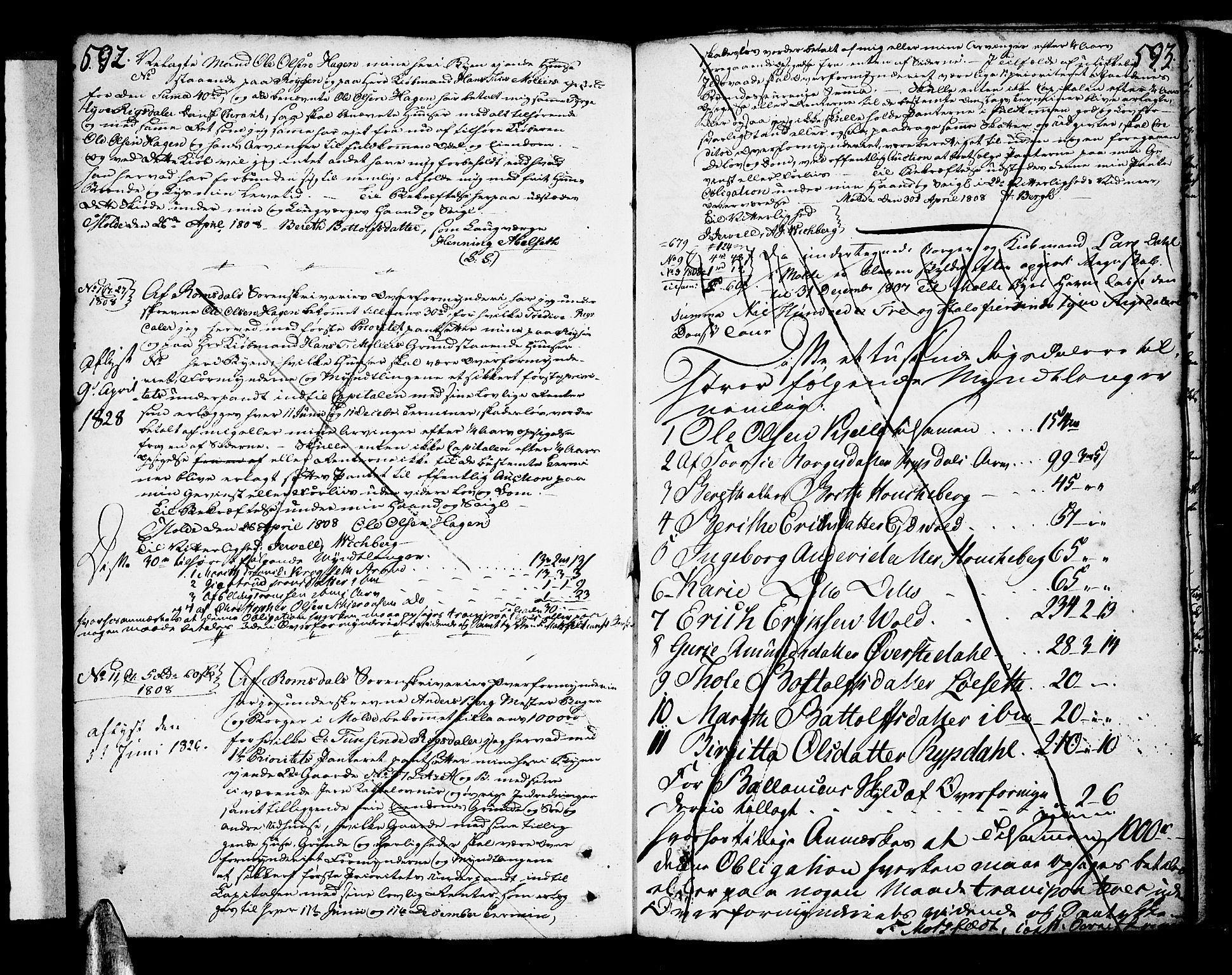 SAT, Molde byfogd, 2/2C/L0001: Pantebok nr. 1, 1748-1823, s. 592-593