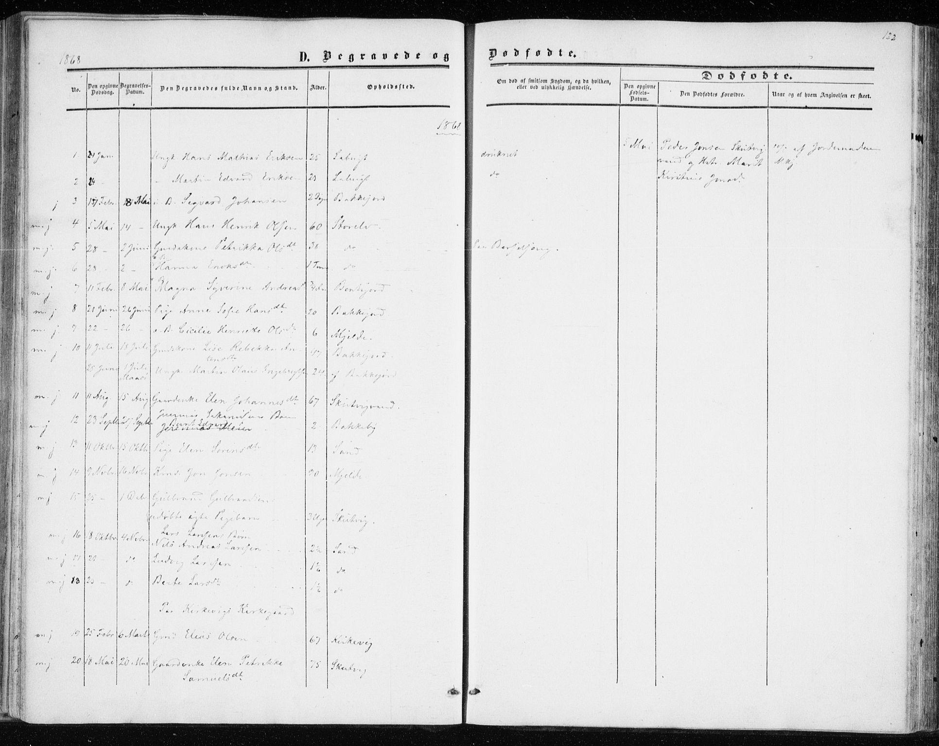 SATØ, Balsfjord sokneprestembete, Ministerialbok nr. 1, 1858-1870, s. 122