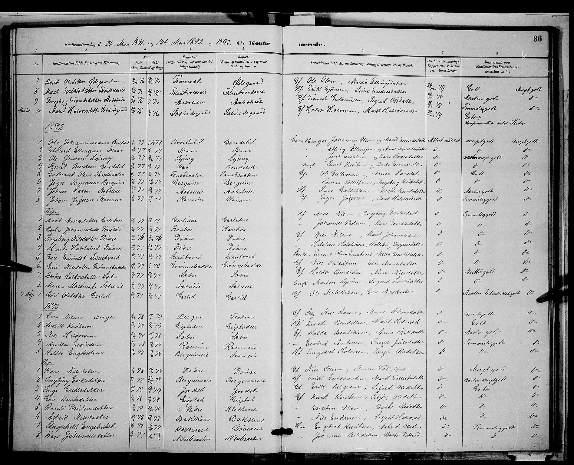SAH, Nord-Aurdal prestekontor, Klokkerbok nr. 9, 1887-1897, s. 36