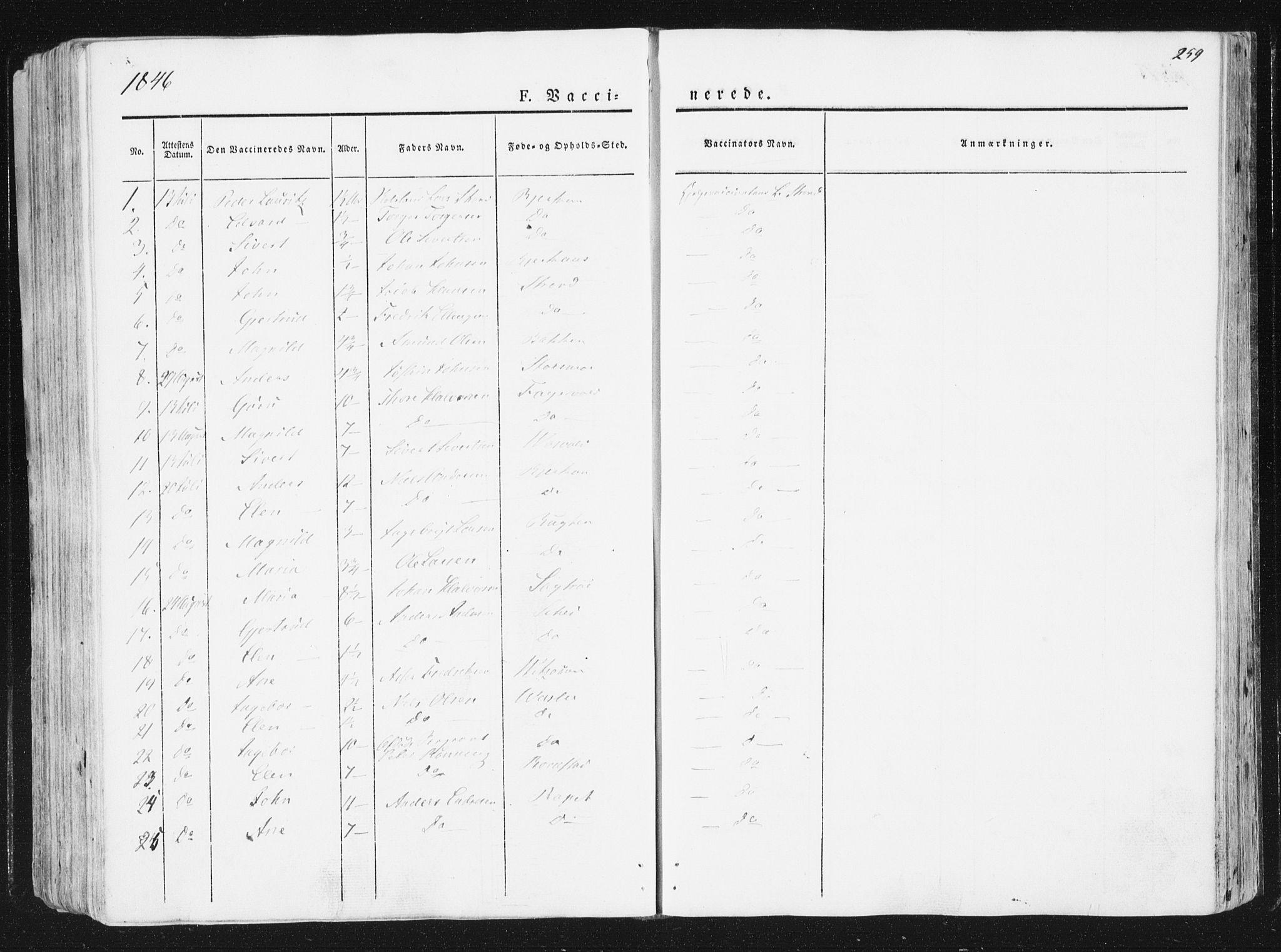 SAT, Ministerialprotokoller, klokkerbøker og fødselsregistre - Sør-Trøndelag, 630/L0493: Ministerialbok nr. 630A06, 1841-1851, s. 259