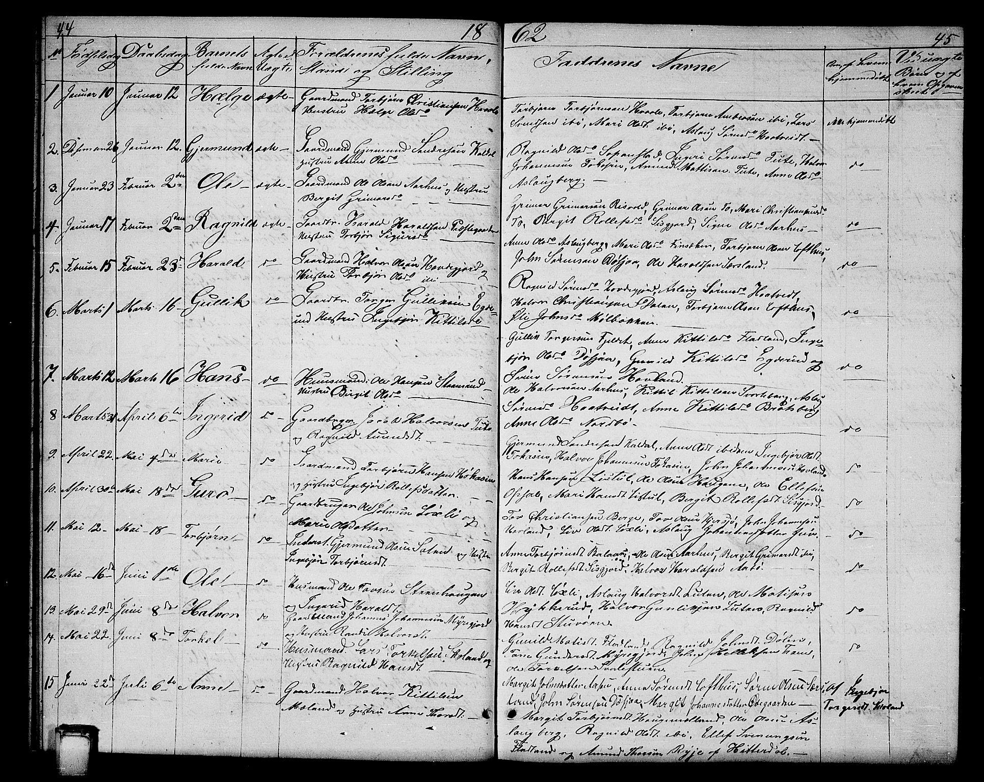 SAKO, Hjartdal kirkebøker, G/Ga/L0002: Klokkerbok nr. I 2, 1854-1888, s. 44-45