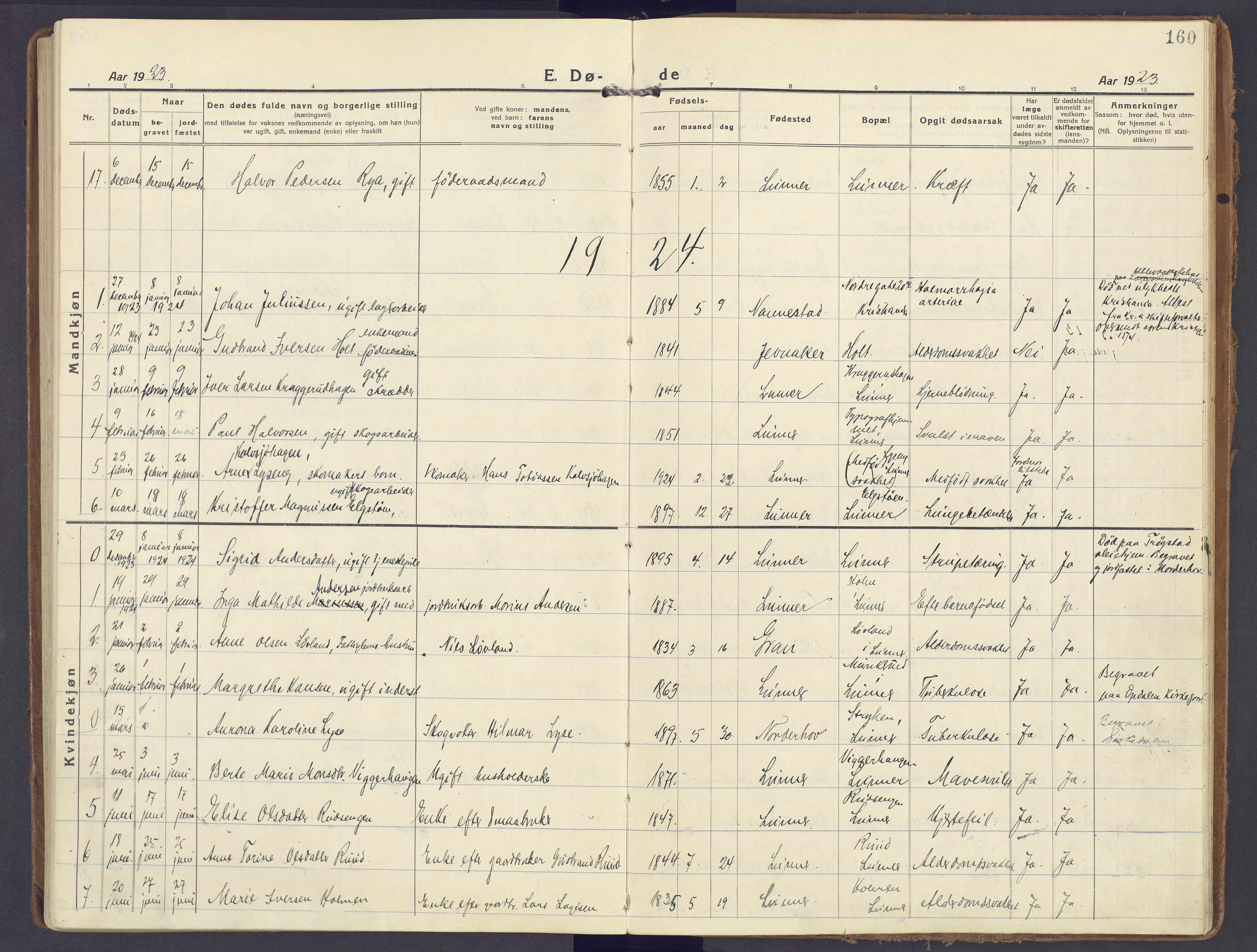 SAH, Lunner prestekontor, H/Ha/Haa/L0002: Ministerialbok nr. 2, 1922-1931, s. 160