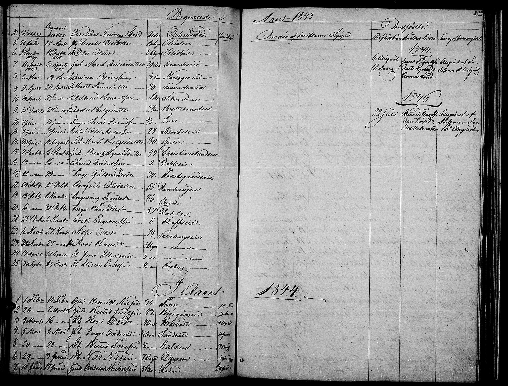 SAH, Nord-Aurdal prestekontor, Klokkerbok nr. 2, 1842-1877, s. 222