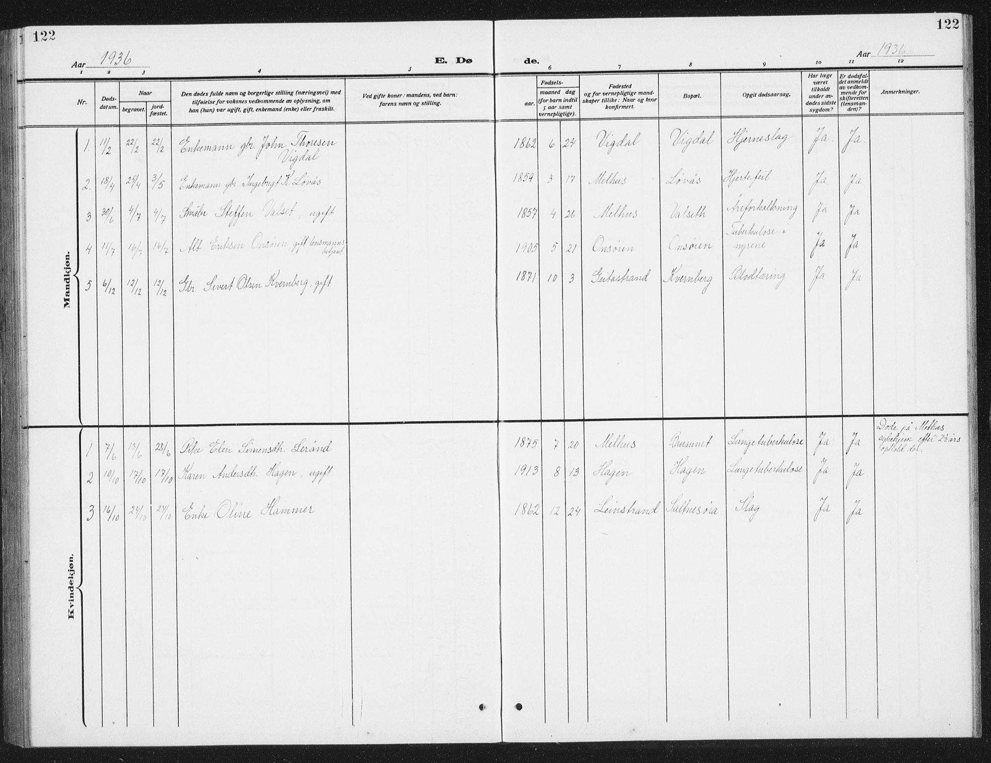 SAT, Ministerialprotokoller, klokkerbøker og fødselsregistre - Sør-Trøndelag, 666/L0791: Klokkerbok nr. 666C04, 1909-1939, s. 122