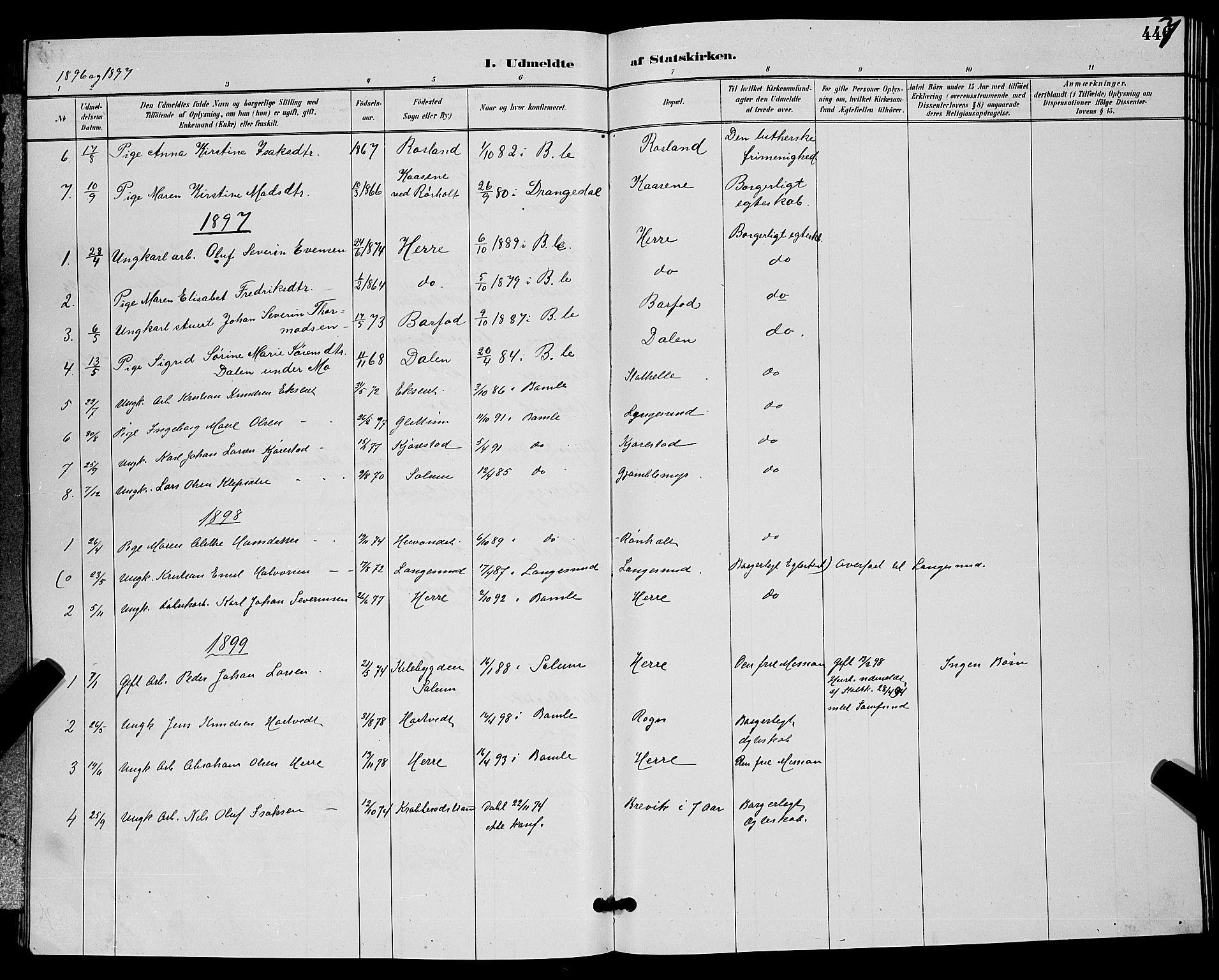 SAKO, Bamble kirkebøker, G/Ga/L0009: Klokkerbok nr. I 9, 1888-1900, s. 447