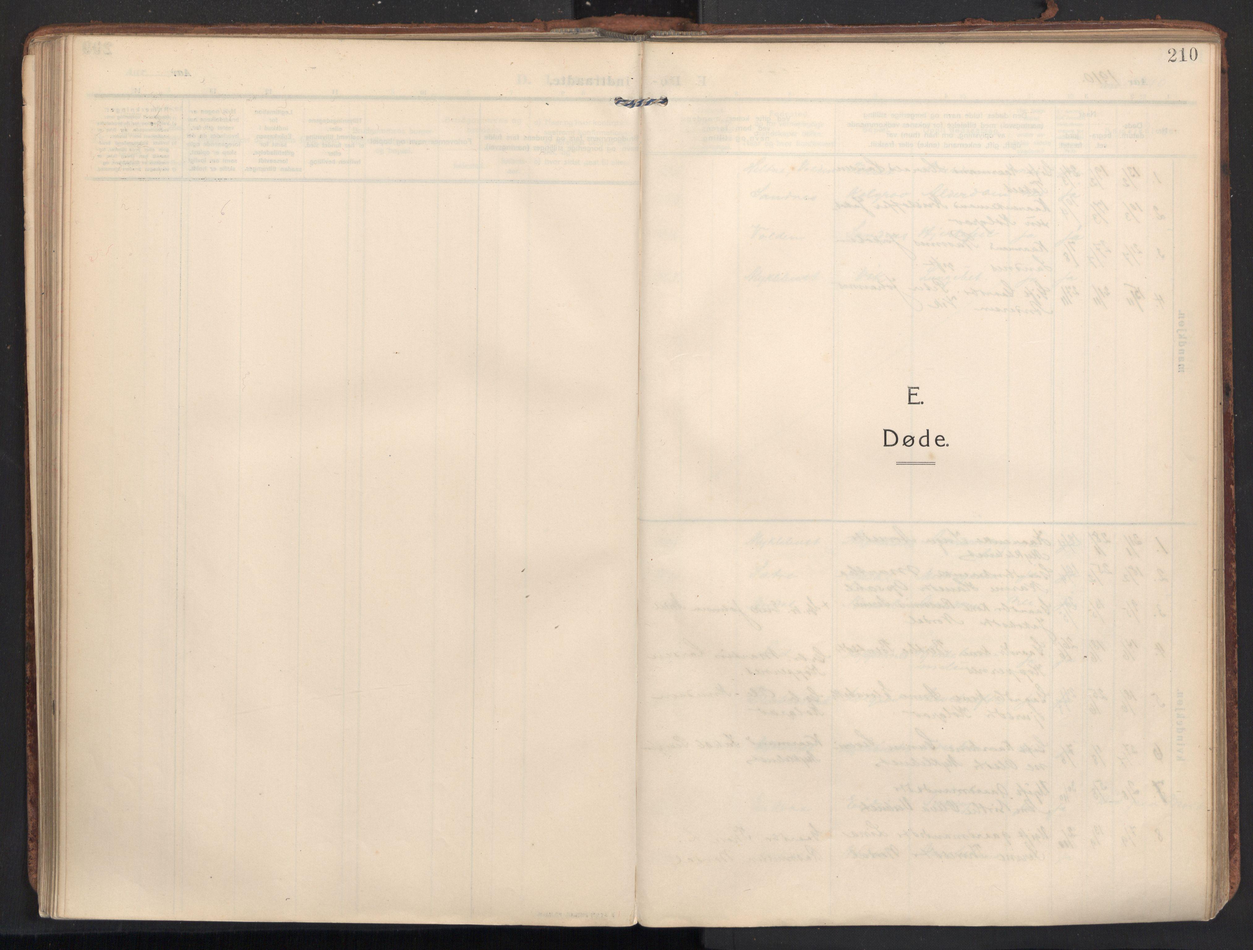 SAT, Ministerialprotokoller, klokkerbøker og fødselsregistre - Møre og Romsdal, 502/L0026: Ministerialbok nr. 502A04, 1909-1933, s. 210