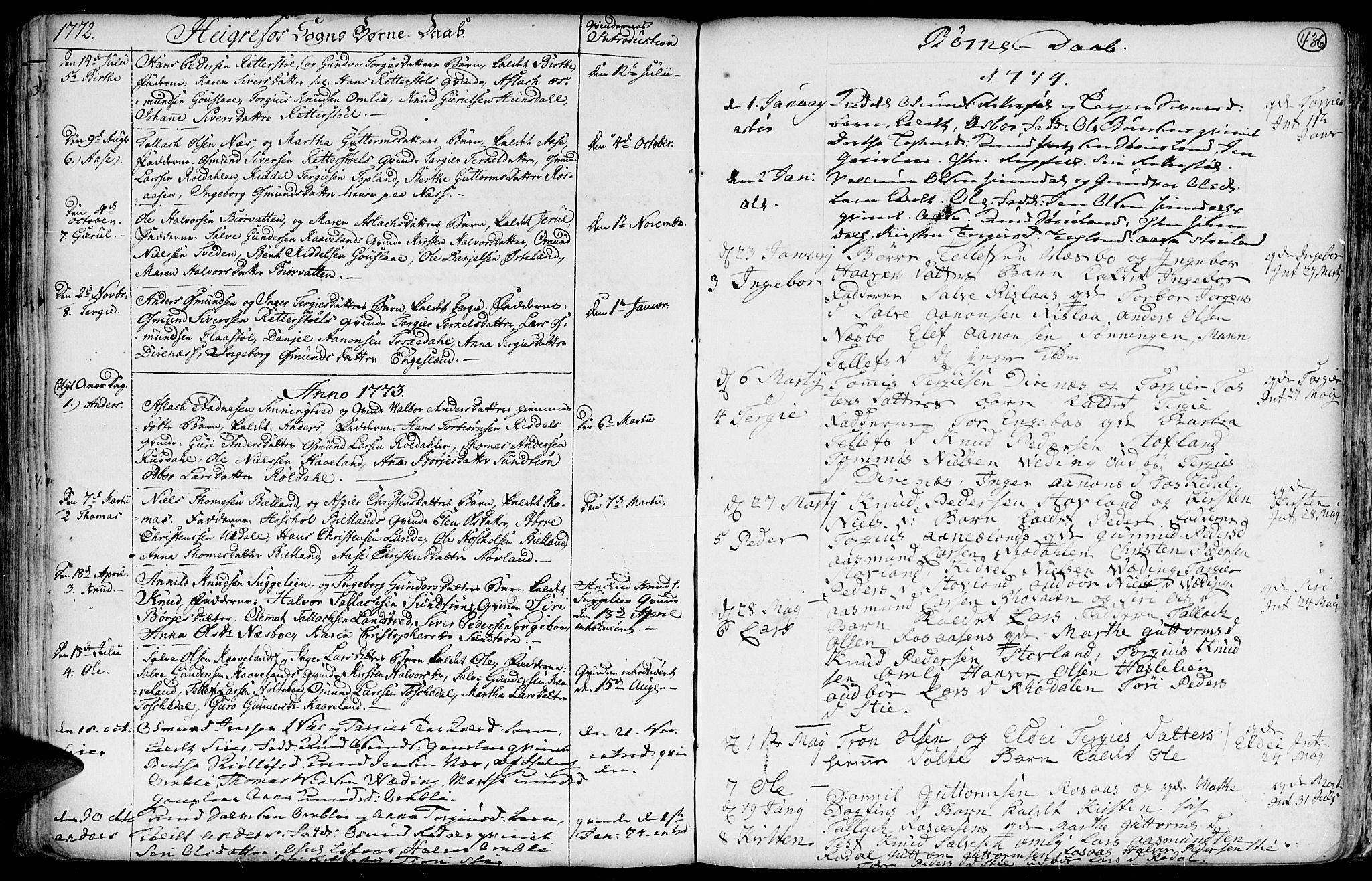 SAK, Hommedal sokneprestkontor, F/Fa/Fab/L0002: Ministerialbok nr. A 2 /3, 1740-1821, s. 436
