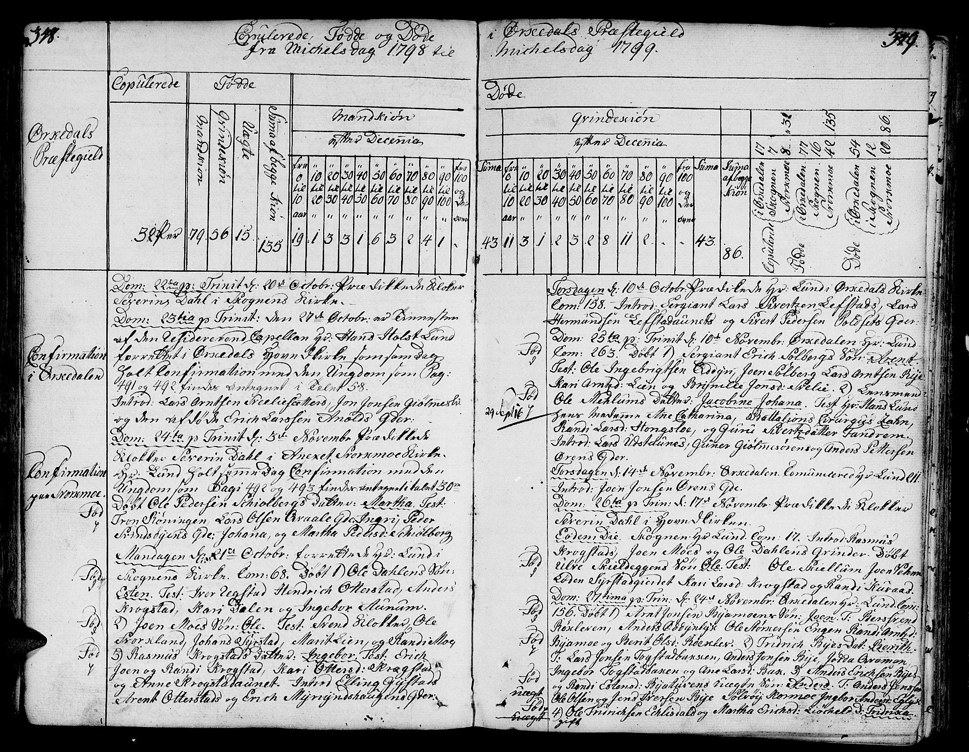 SAT, Ministerialprotokoller, klokkerbøker og fødselsregistre - Sør-Trøndelag, 668/L0802: Ministerialbok nr. 668A02, 1776-1799, s. 348-349