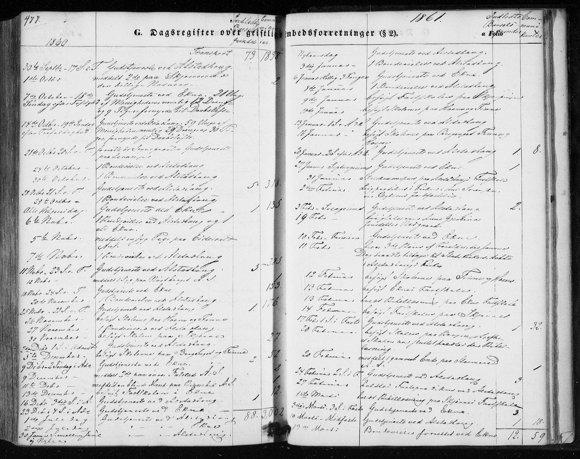 SAT, Ministerialprotokoller, klokkerbøker og fødselsregistre - Nord-Trøndelag, 717/L0154: Ministerialbok nr. 717A07 /1, 1850-1862, s. 477