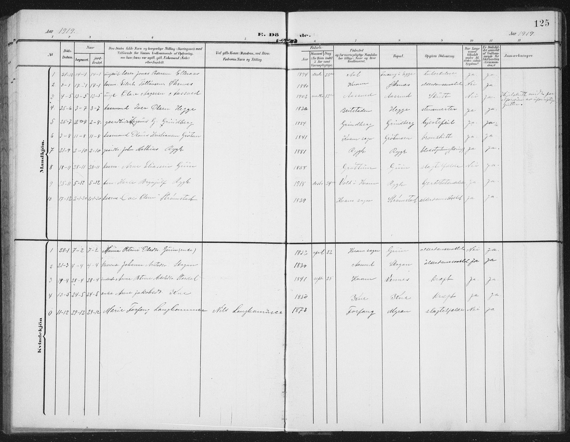 SAT, Ministerialprotokoller, klokkerbøker og fødselsregistre - Nord-Trøndelag, 747/L0460: Klokkerbok nr. 747C02, 1908-1939, s. 125
