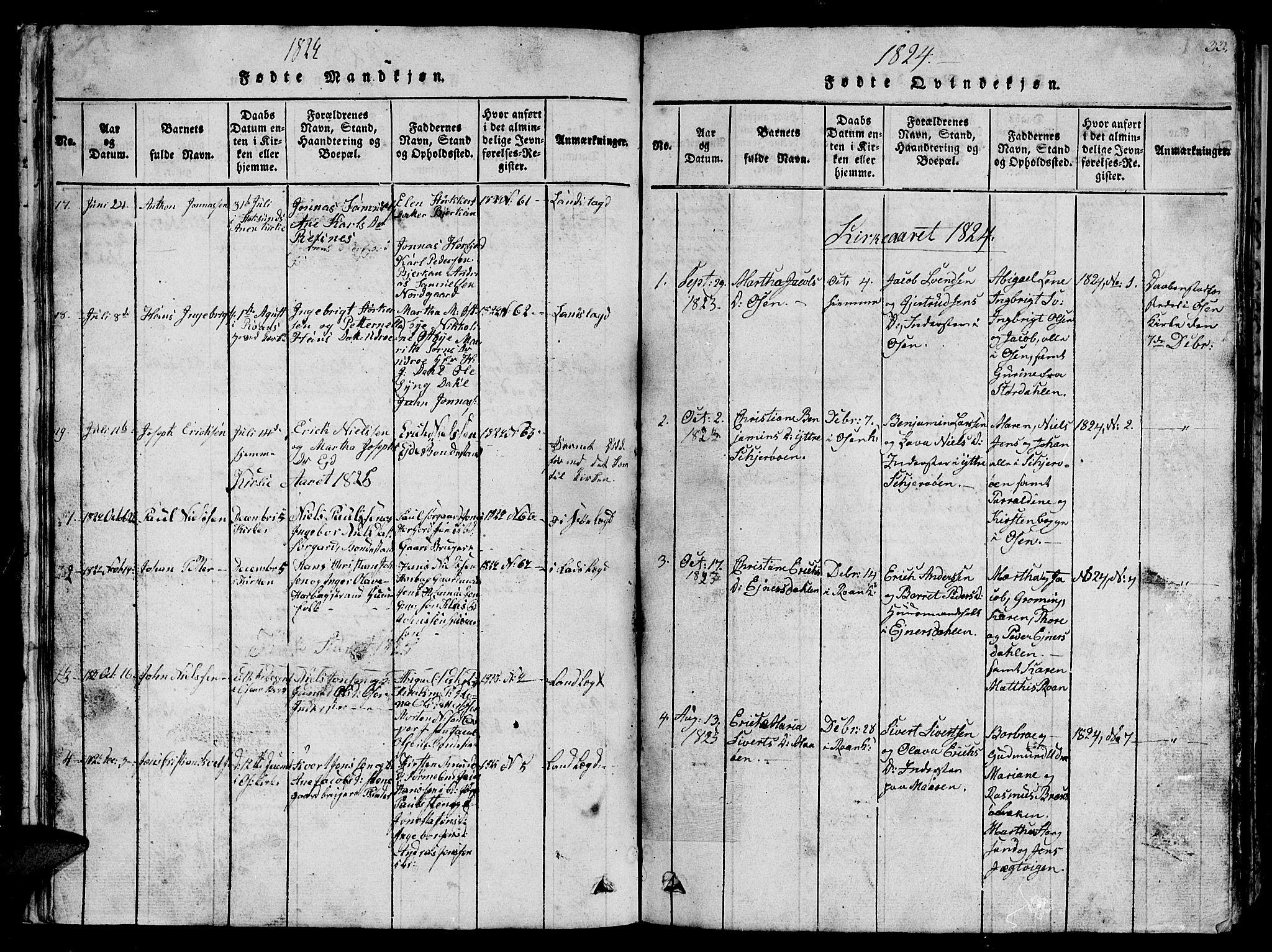 SAT, Ministerialprotokoller, klokkerbøker og fødselsregistre - Sør-Trøndelag, 657/L0714: Klokkerbok nr. 657C01, 1818-1868, s. 33