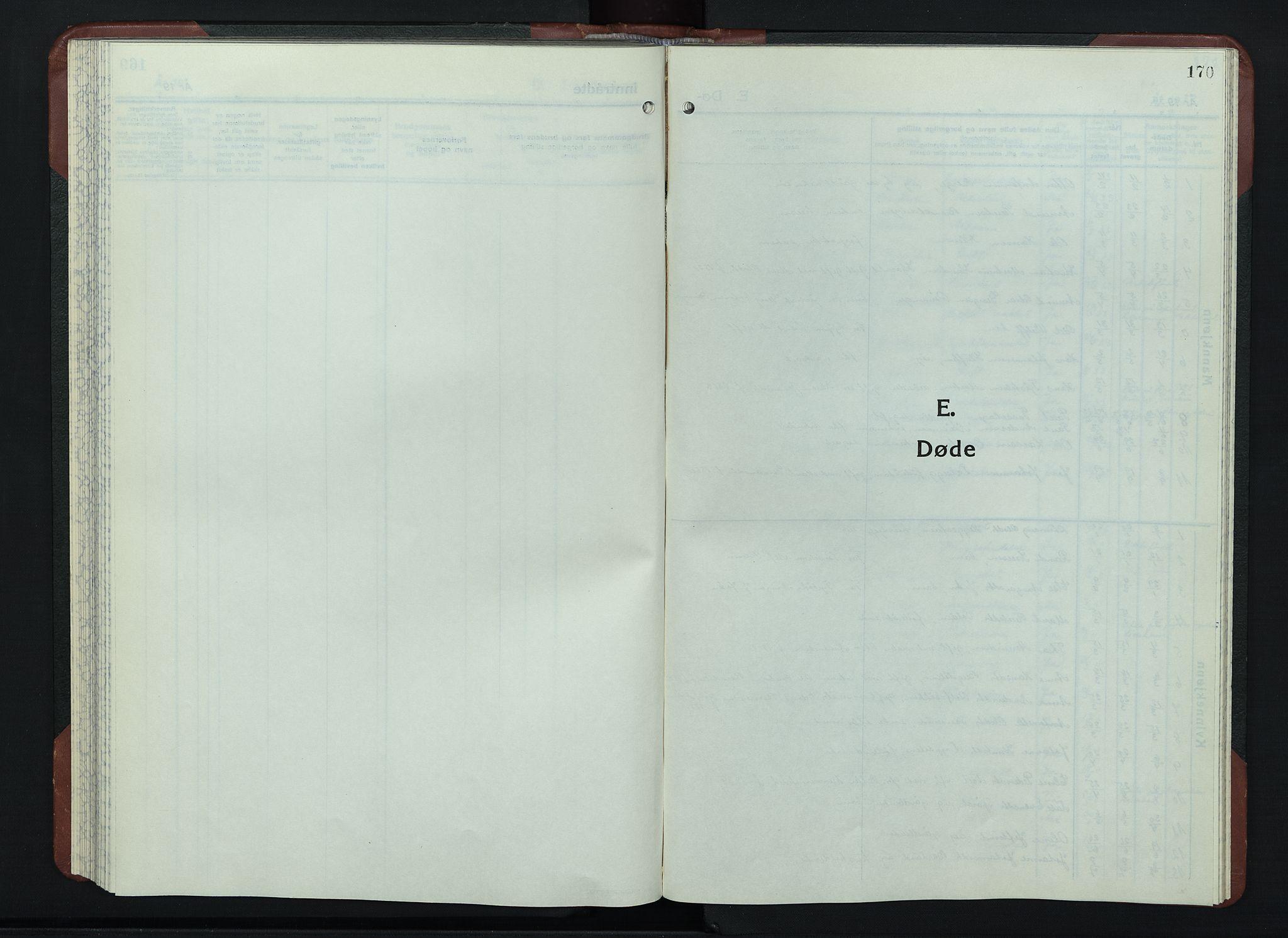 SAH, Sør-Fron prestekontor, H/Ha/Hab/L0006: Klokkerbok nr. 6, 1933-1948, s. 170