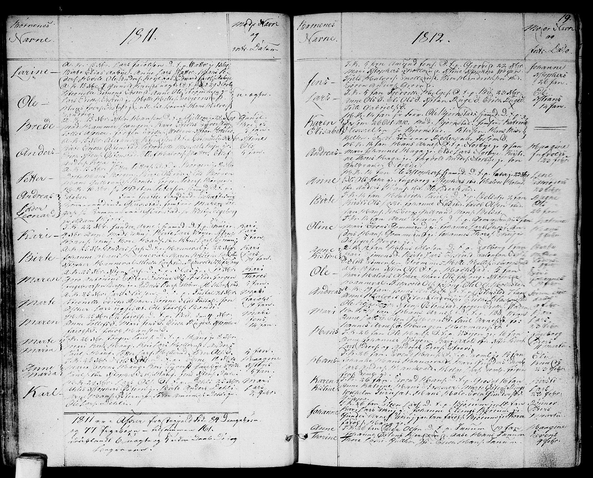 SAO, Asker prestekontor Kirkebøker, F/Fa/L0005: Ministerialbok nr. I 5, 1807-1813, s. 19