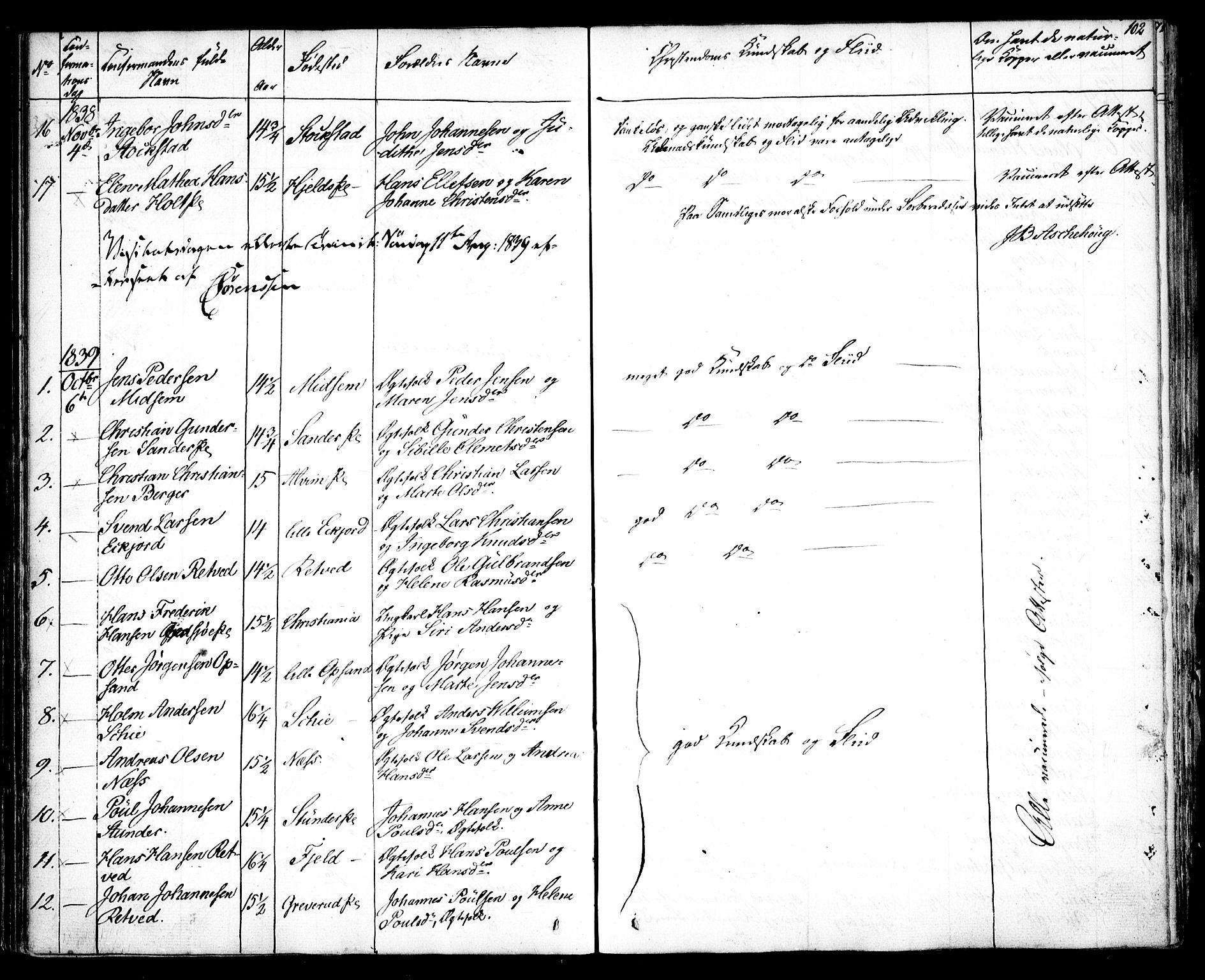 SAO, Kråkstad prestekontor Kirkebøker, F/Fa/L0005: Ministerialbok nr. I 5, 1837-1847, s. 102