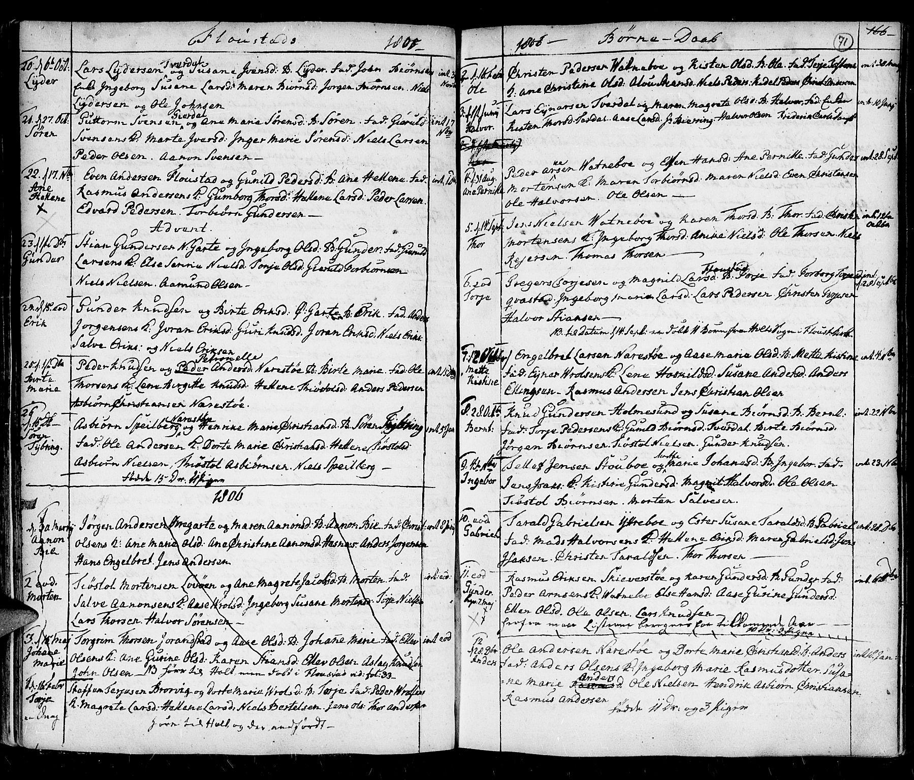 SAK, Holt sokneprestkontor, F/Fa/L0001: Ministerialbok nr. A 1 /4, 1721-1812, s. 71