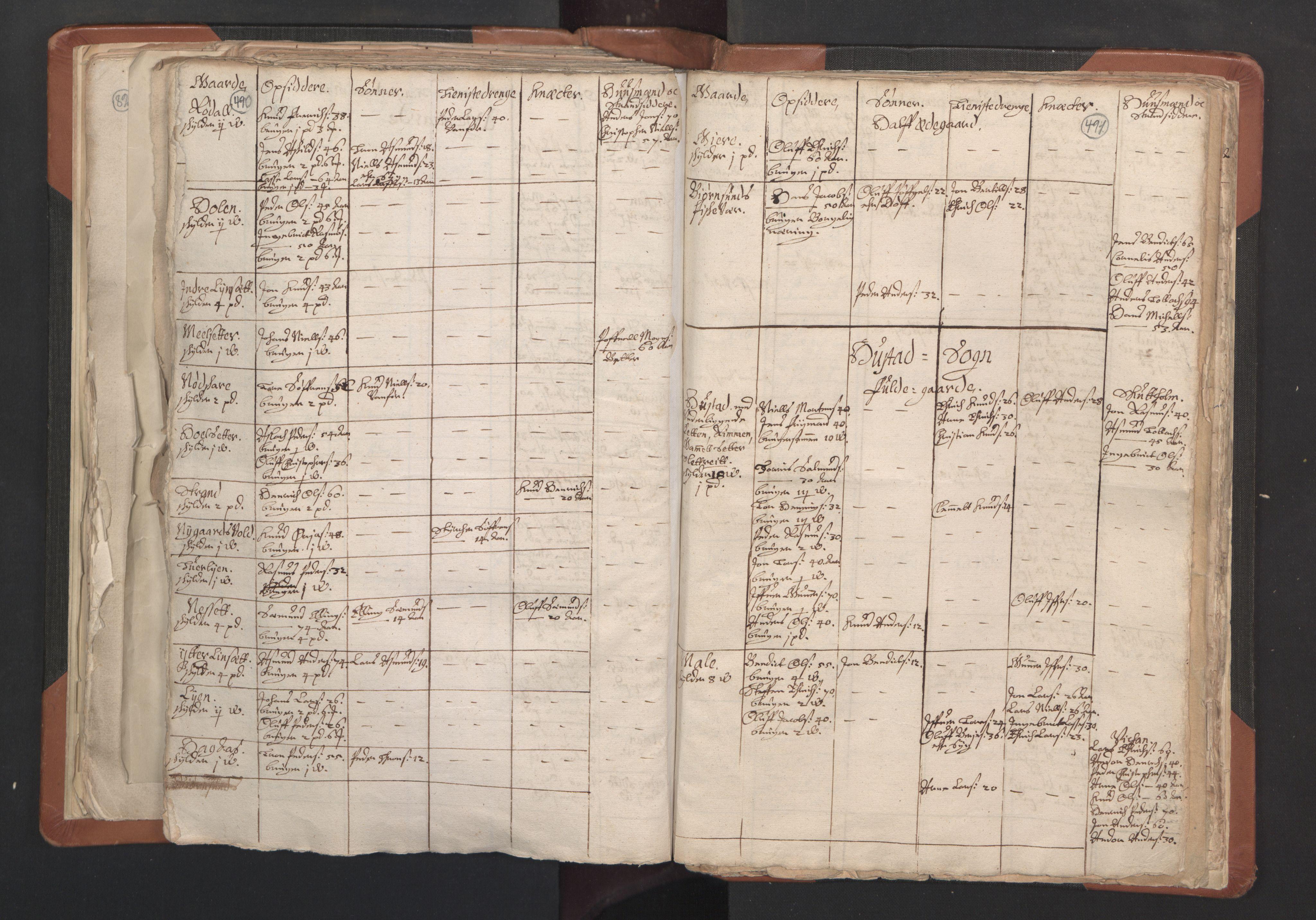 RA, Sogneprestenes manntall 1664-1666, nr. 27: Romsdal prosti, 1664-1666, s. 490-491