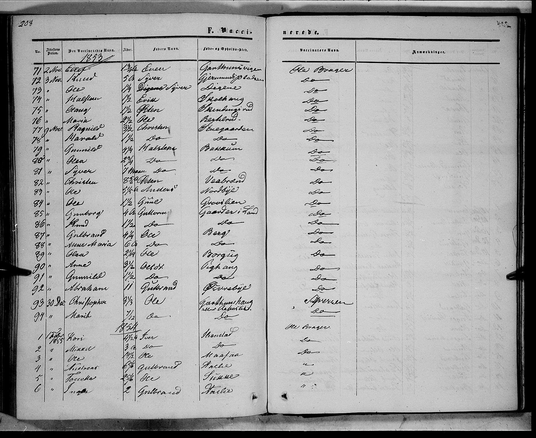 SAH, Sør-Aurdal prestekontor, Ministerialbok nr. 7, 1849-1876, s. 208