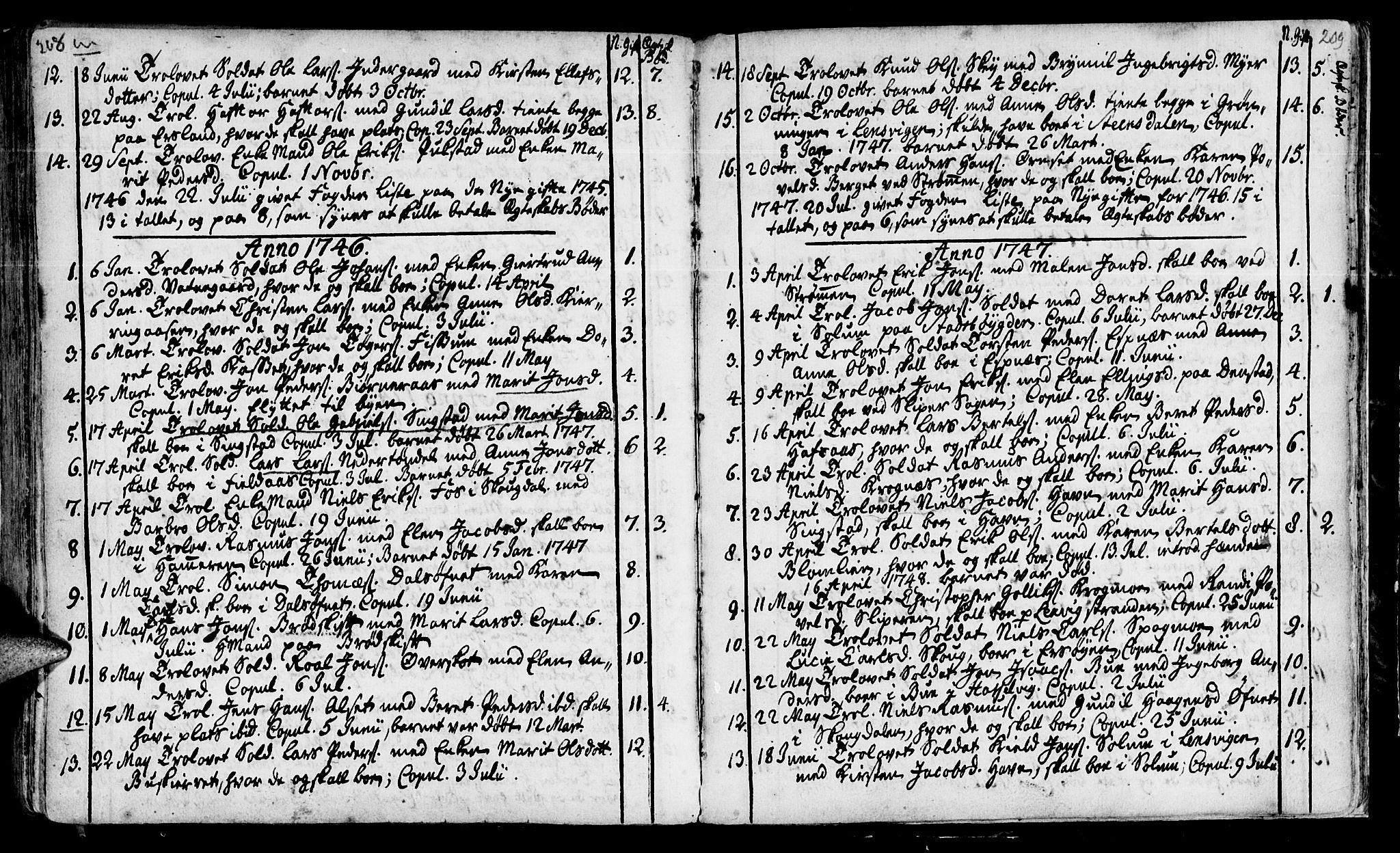 SAT, Ministerialprotokoller, klokkerbøker og fødselsregistre - Sør-Trøndelag, 646/L0604: Ministerialbok nr. 646A02, 1735-1750, s. 208-209