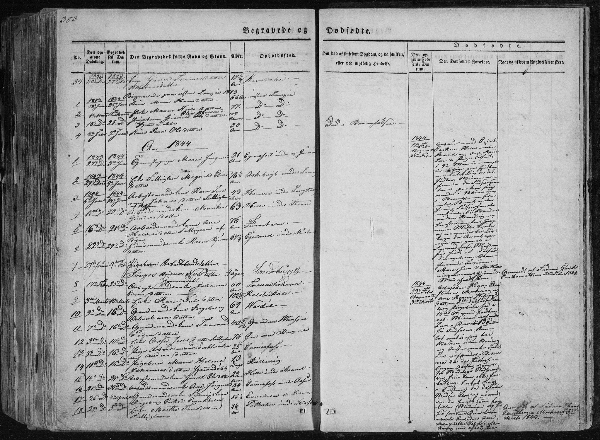 SAKO, Sannidal kirkebøker, F/Fa/L0006: Ministerialbok nr. 6, 1831-1847, s. 383