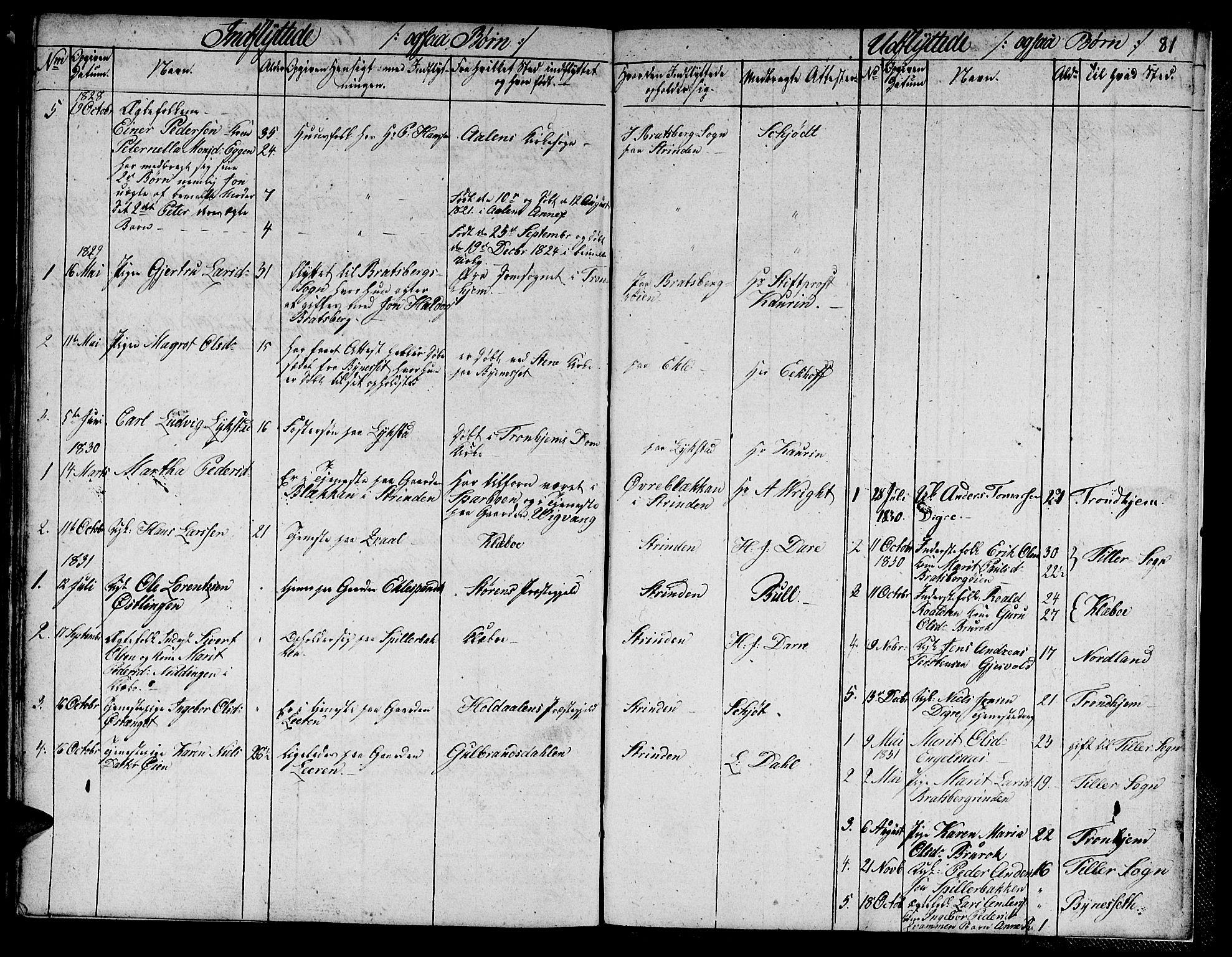 SAT, Ministerialprotokoller, klokkerbøker og fødselsregistre - Sør-Trøndelag, 608/L0337: Klokkerbok nr. 608C03, 1821-1831, s. 81