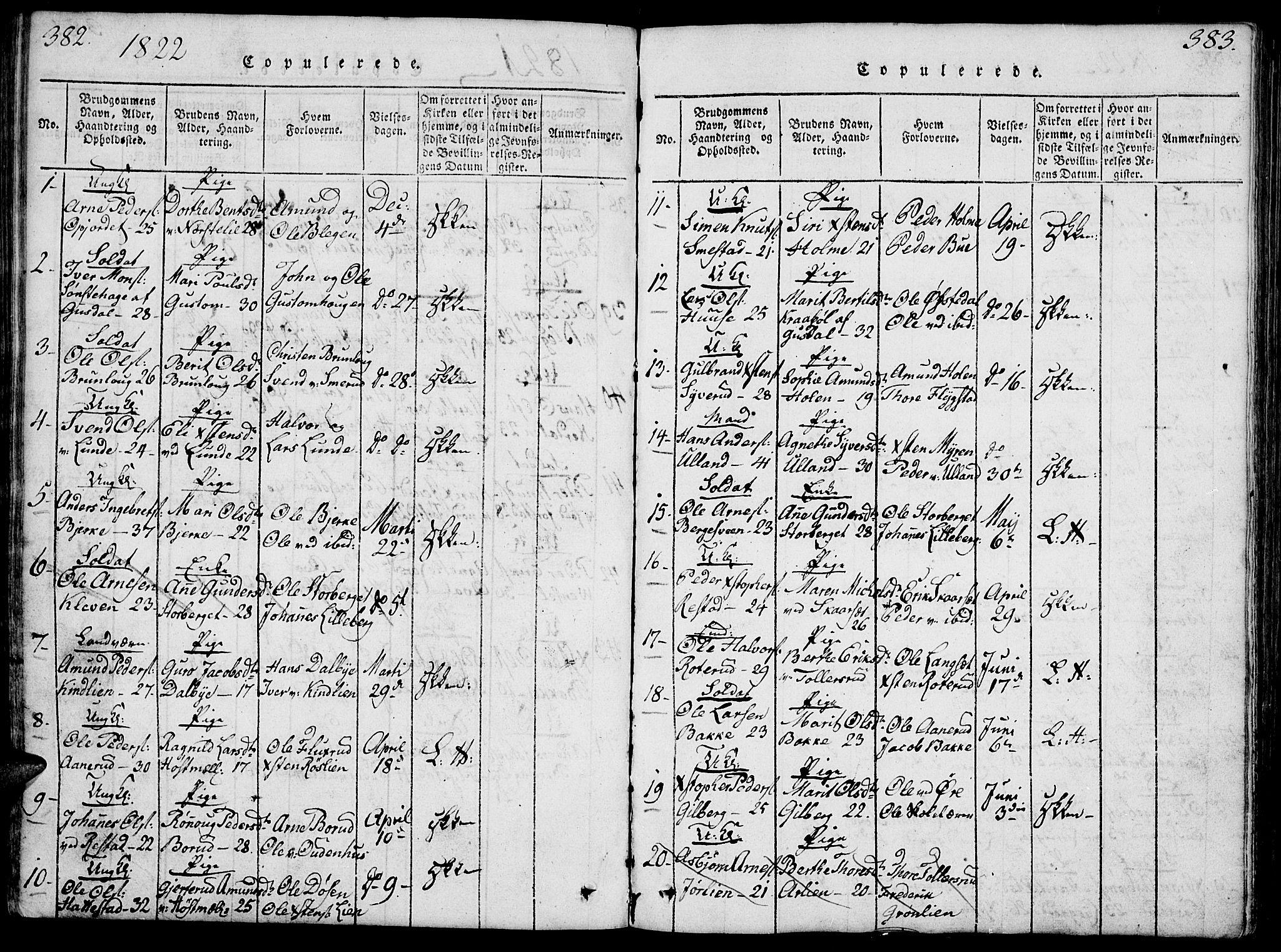 SAH, Fåberg prestekontor, Klokkerbok nr. 4, 1818-1837, s. 382-383