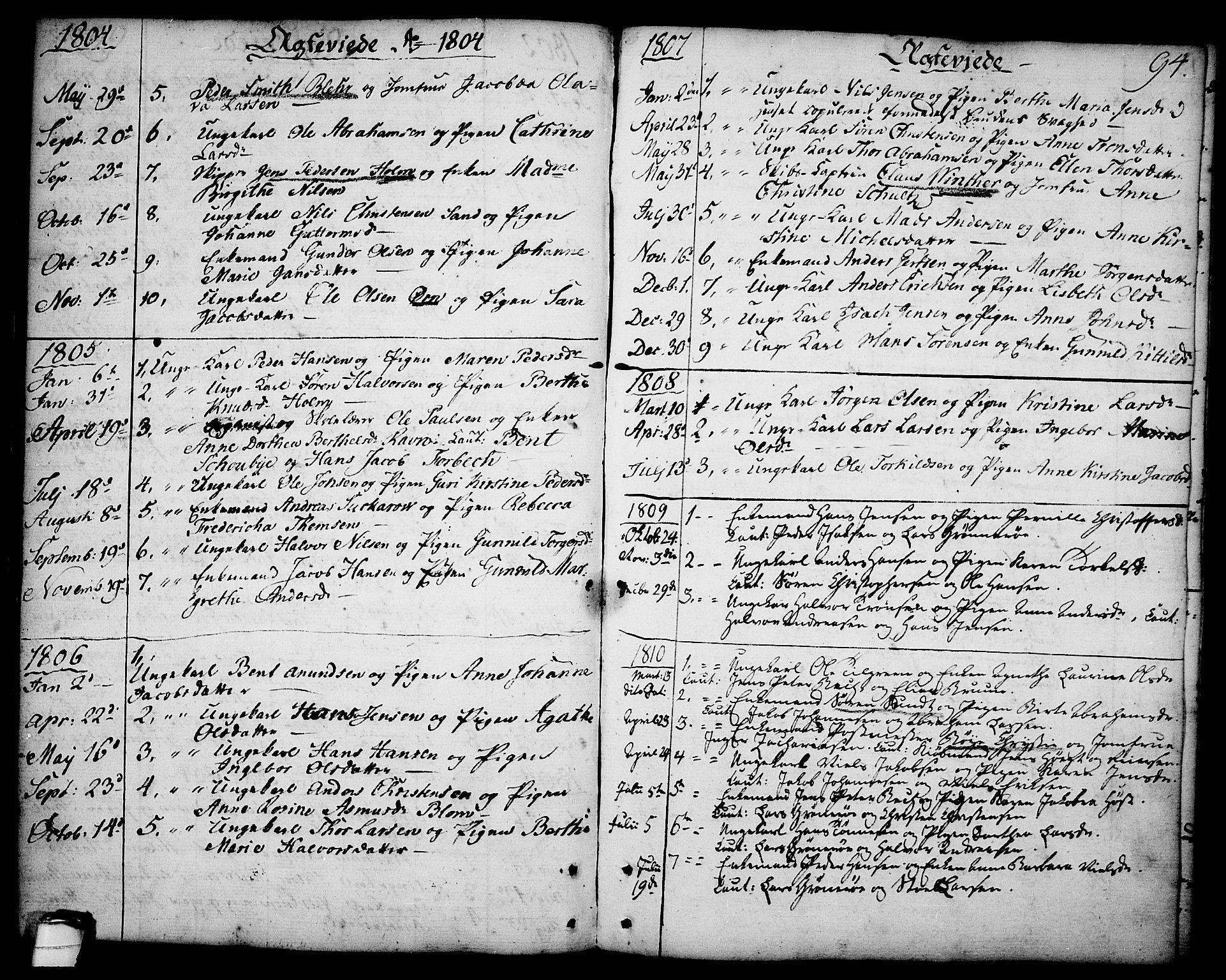 SAKO, Brevik kirkebøker, F/Fa/L0003: Ministerialbok nr. 3, 1764-1814, s. 94
