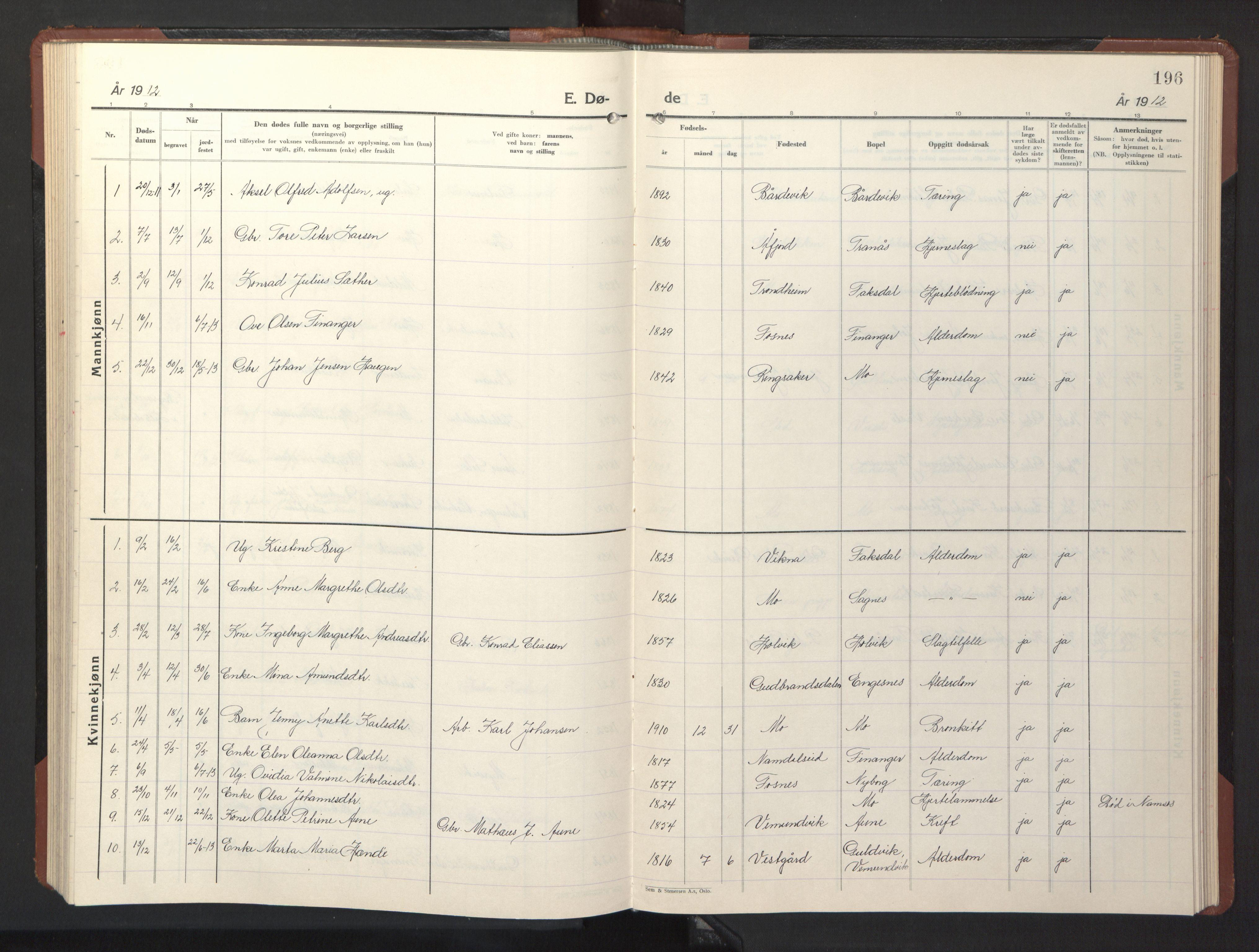 SAT, Ministerialprotokoller, klokkerbøker og fødselsregistre - Nord-Trøndelag, 773/L0625: Klokkerbok nr. 773C01, 1910-1952, s. 196
