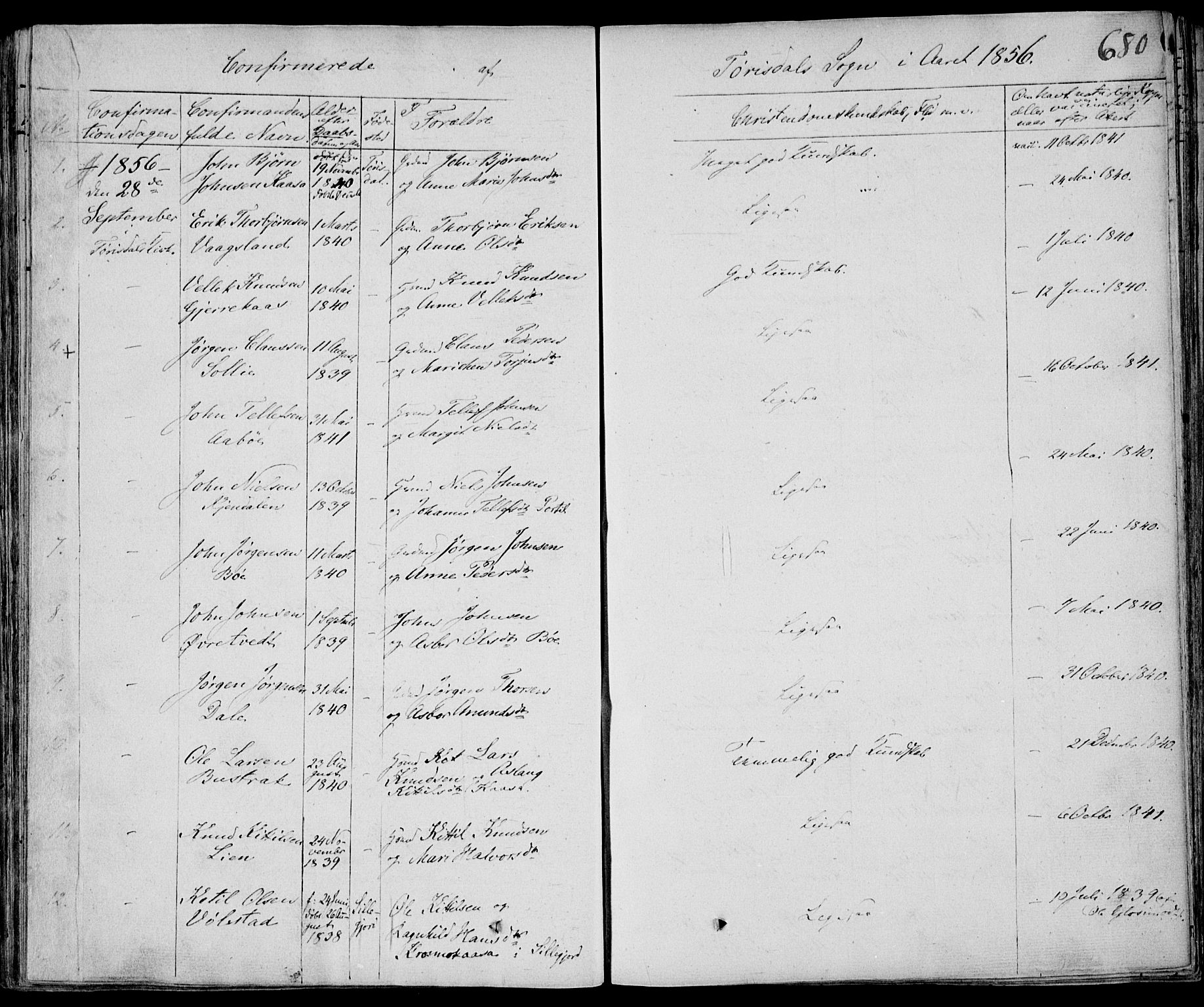 SAKO, Drangedal kirkebøker, F/Fa/L0007b: Ministerialbok nr. 7b, 1837-1856, s. 680
