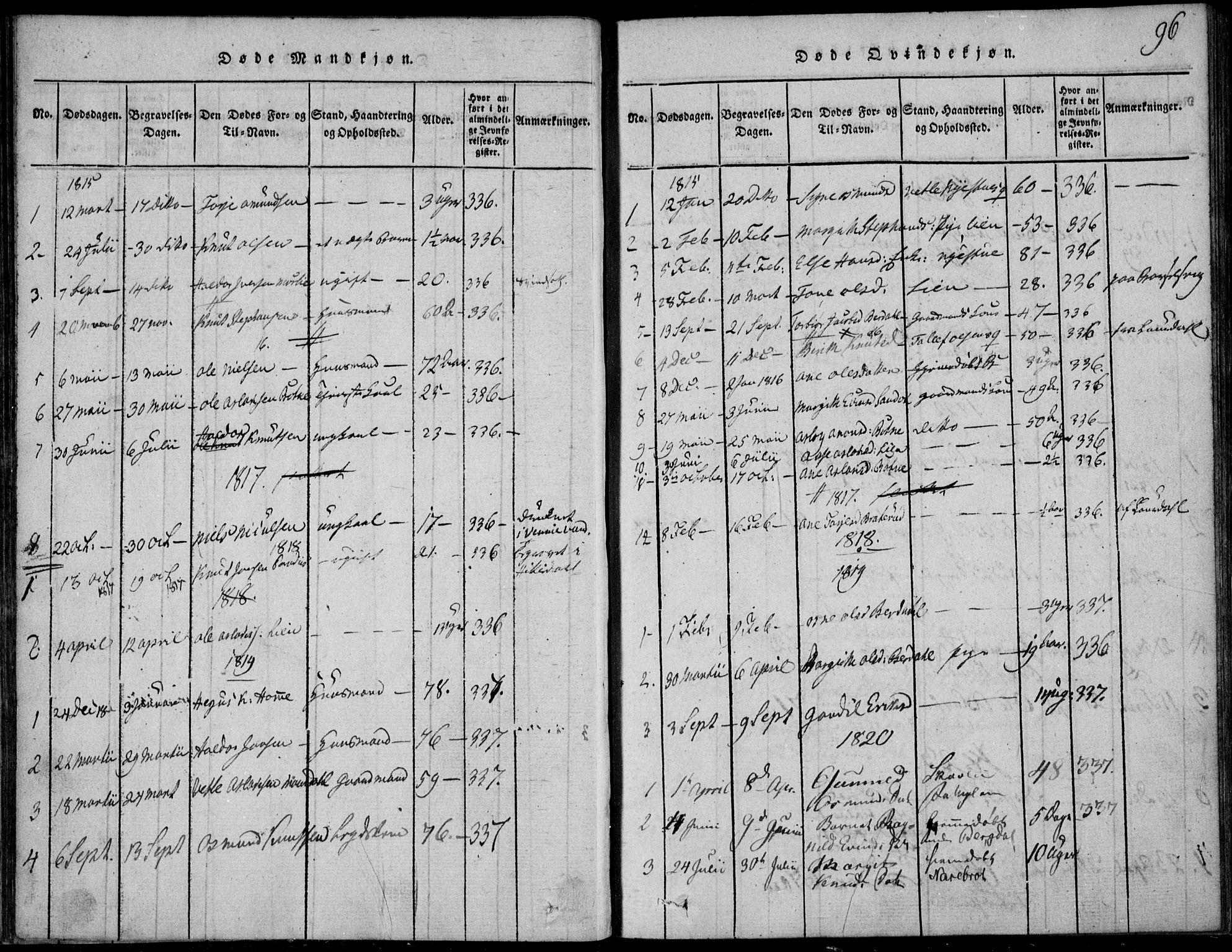 SAKO, Vinje kirkebøker, F/Fb/L0001: Ministerialbok nr. II 1, 1814-1843, s. 96