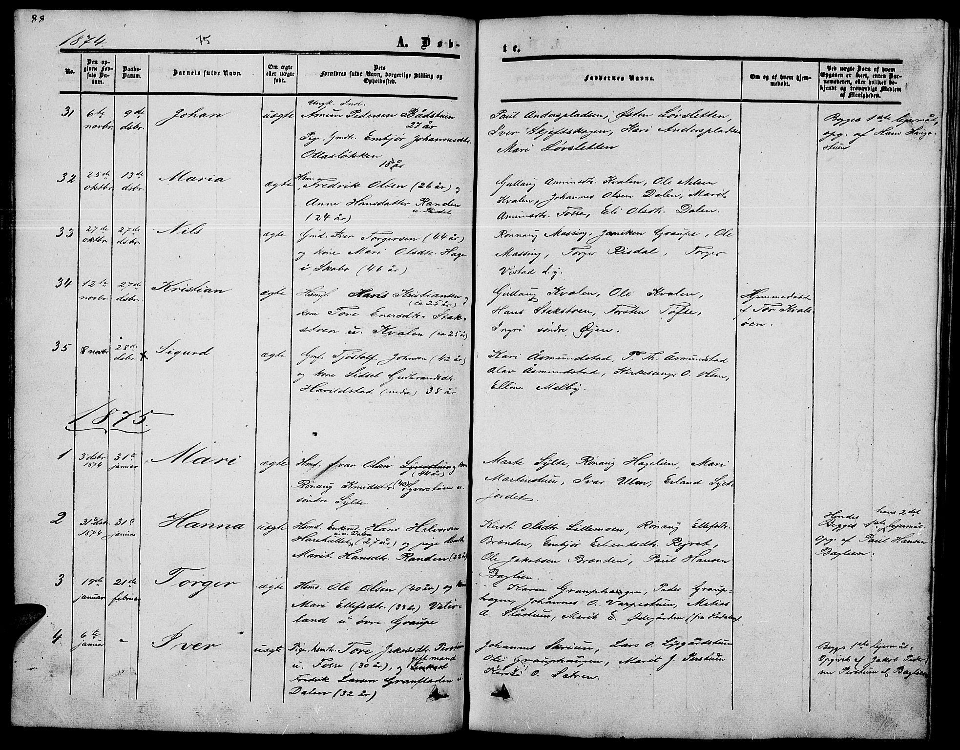 SAH, Nord-Fron prestekontor, Klokkerbok nr. 2, 1851-1883, s. 88