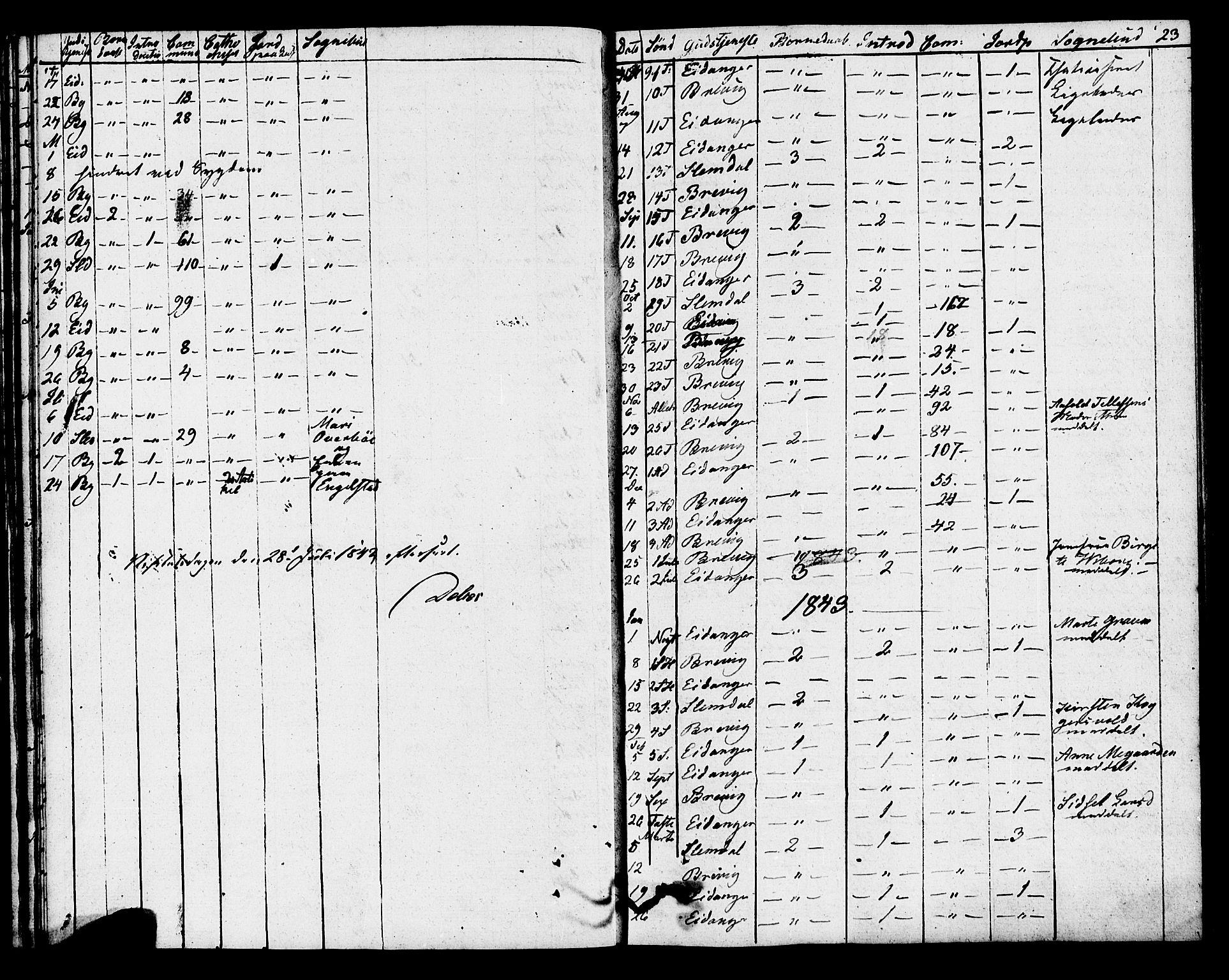 SAKO, Eidanger kirkebøker, F/Fa/L0009: Ministerialbok nr. 9, 1831-1849, s. 23