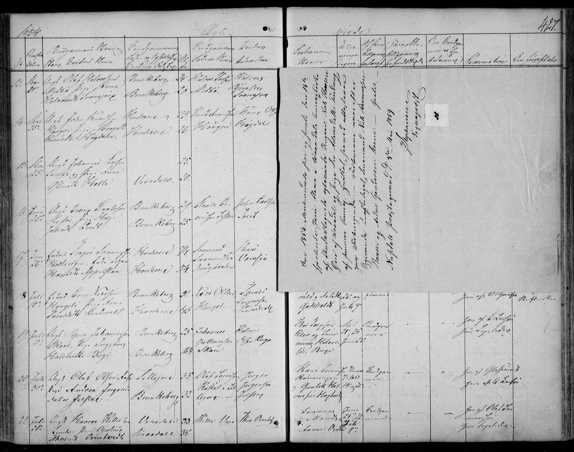 SAKO, Kviteseid kirkebøker, F/Fa/L0006: Ministerialbok nr. I 6, 1836-1858, s. 427