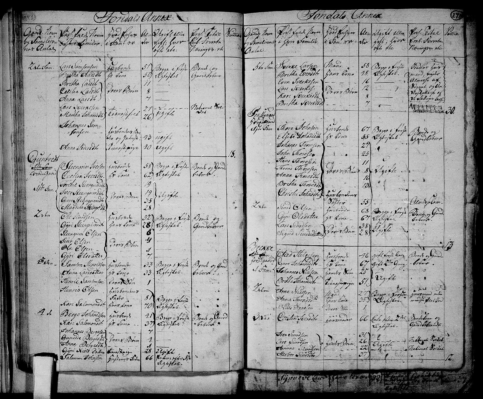 RA, Folketelling 1801 for 1226P Strandebarm prestegjeld, 1801, s. 269b-270a