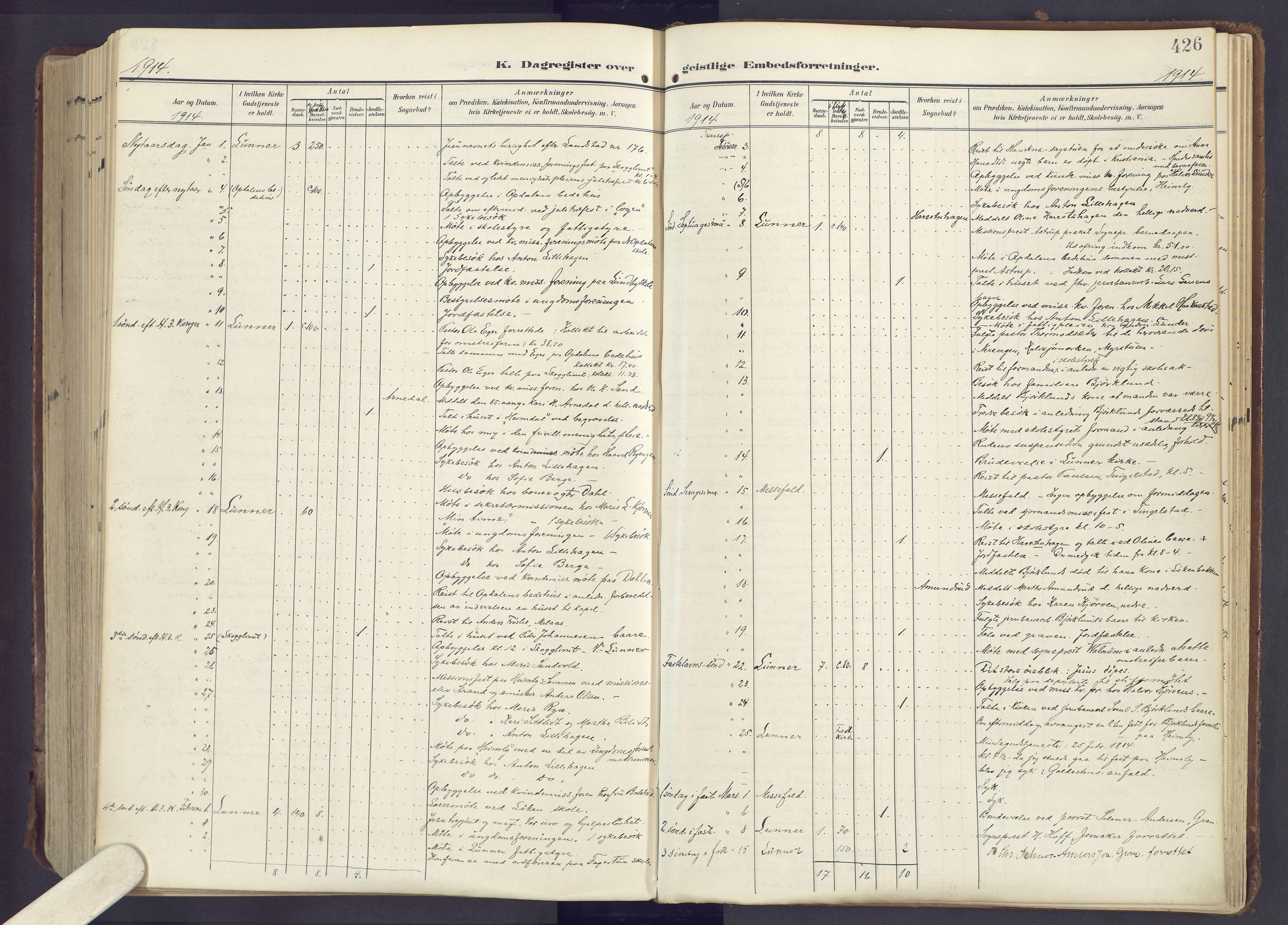 SAH, Lunner prestekontor, H/Ha/Haa/L0001: Ministerialbok nr. 1, 1907-1922, s. 426
