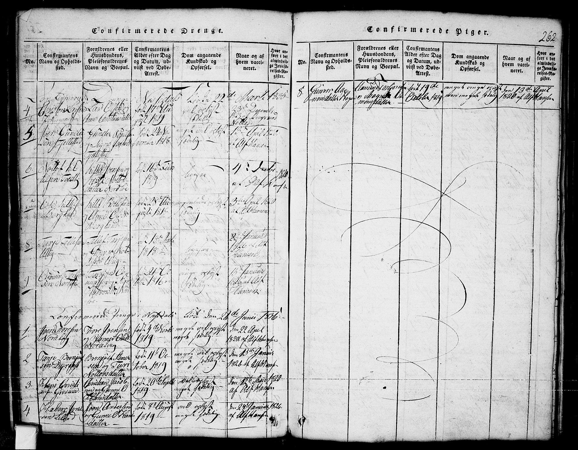 SAKO, Nissedal kirkebøker, G/Ga/L0001: Klokkerbok nr. I 1, 1814-1860, s. 262