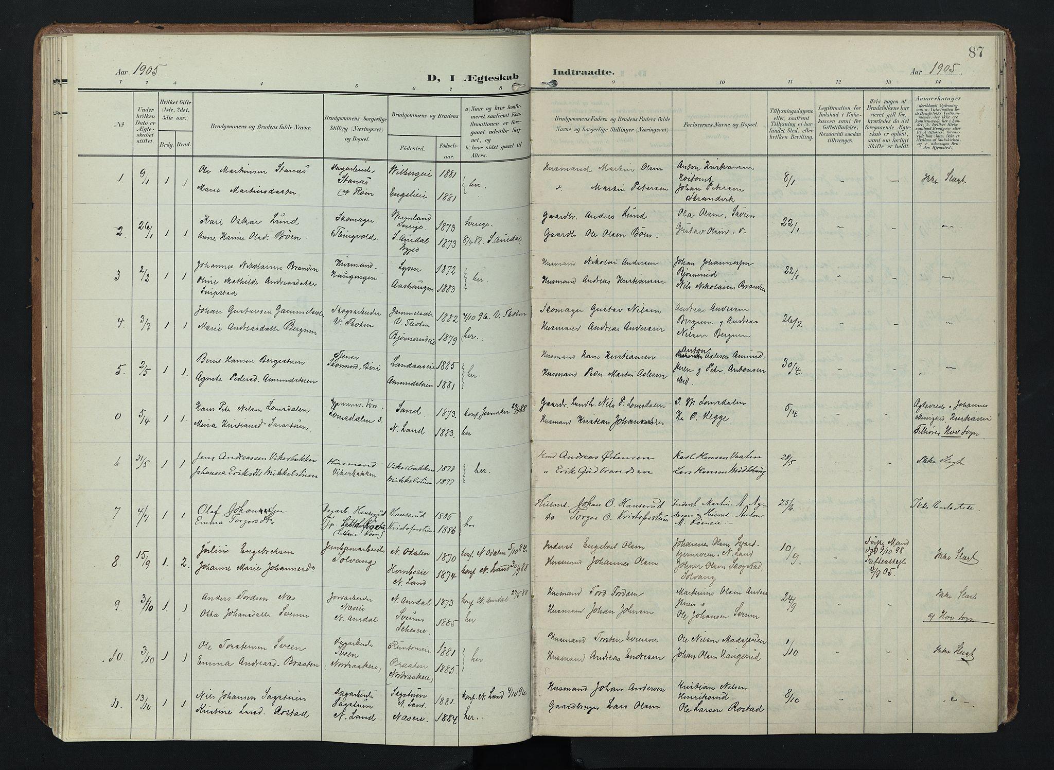 SAH, Søndre Land prestekontor, K/L0005: Ministerialbok nr. 5, 1905-1914, s. 87