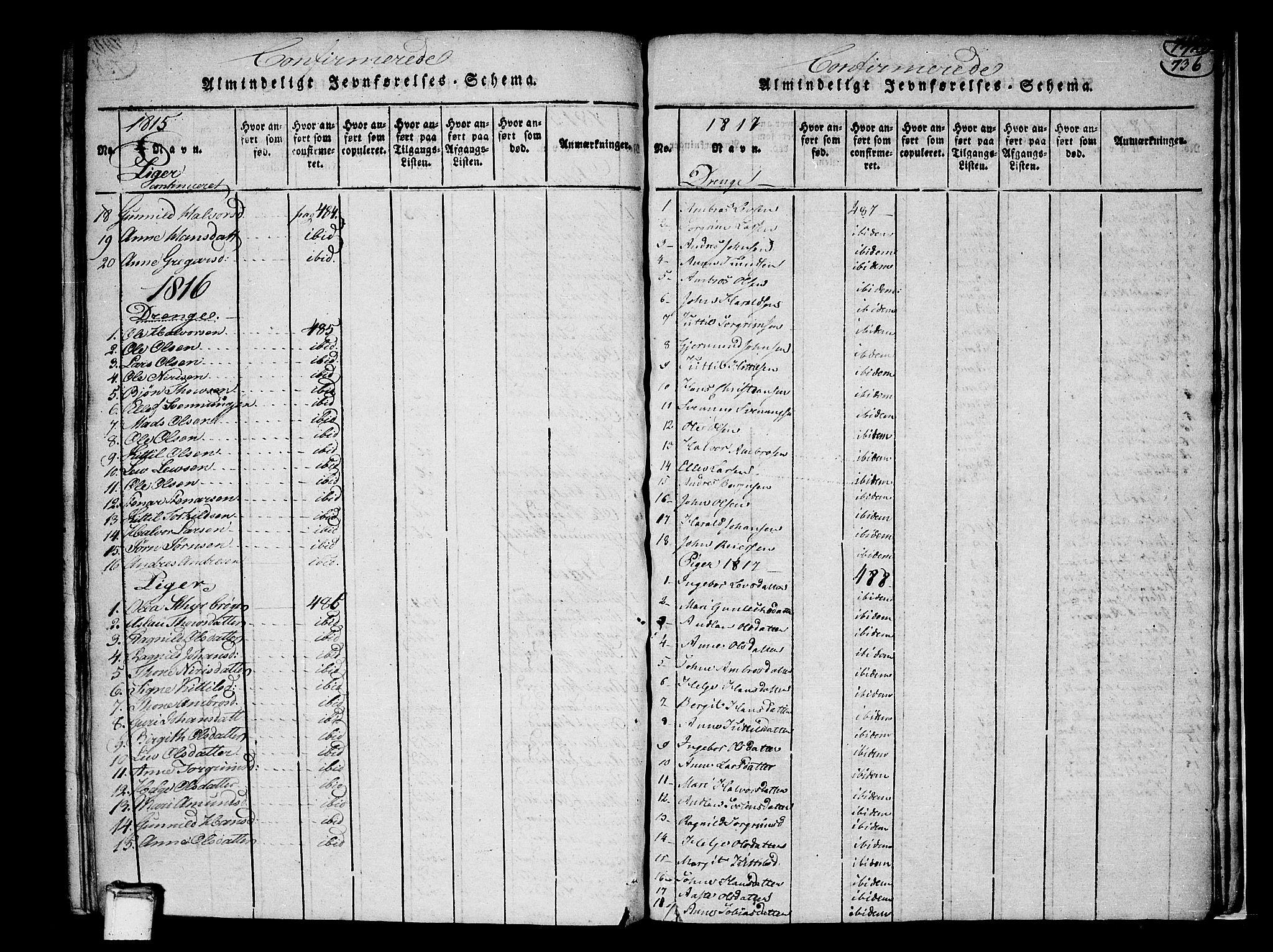 SAKO, Heddal kirkebøker, F/Fa/L0005: Ministerialbok nr. I 5, 1814-1837, s. 735-736