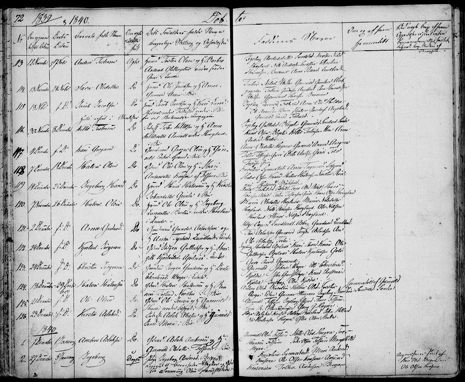 SAKO, Bø kirkebøker, F/Fa/L0007: Ministerialbok nr. 7, 1831-1848, s. 72
