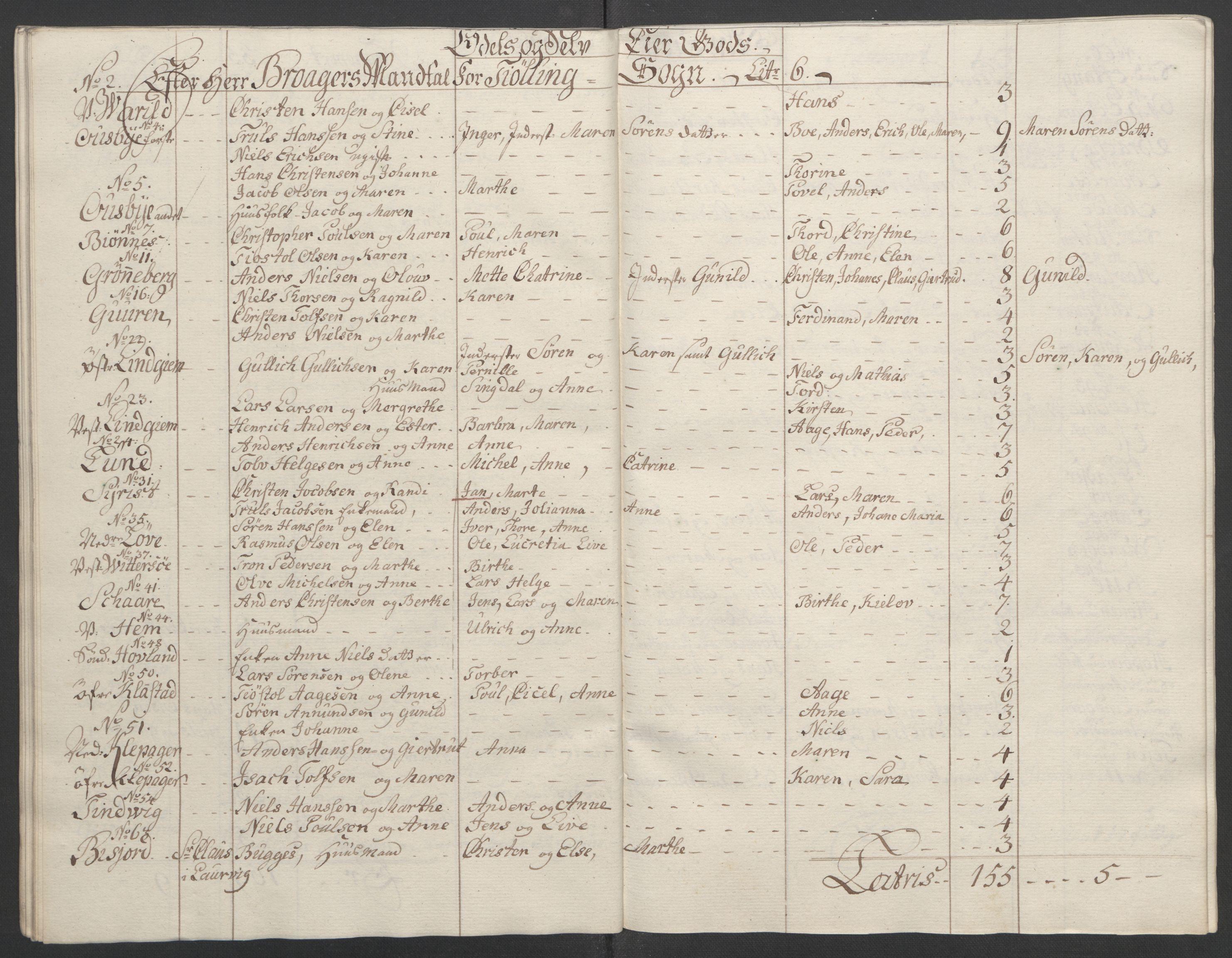 RA, Rentekammeret inntil 1814, Reviderte regnskaper, Fogderegnskap, R33/L2033: Ekstraskatten Larvik grevskap, 1762-1764, s. 523
