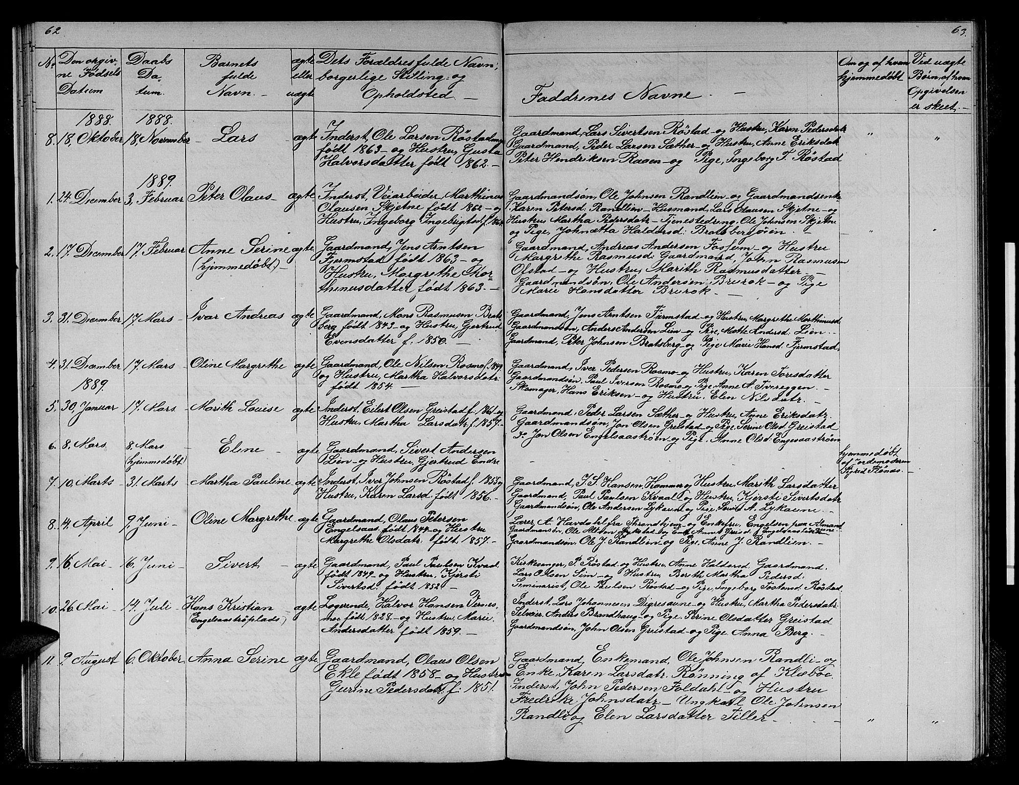 SAT, Ministerialprotokoller, klokkerbøker og fødselsregistre - Sør-Trøndelag, 608/L0340: Klokkerbok nr. 608C06, 1864-1889, s. 62-63