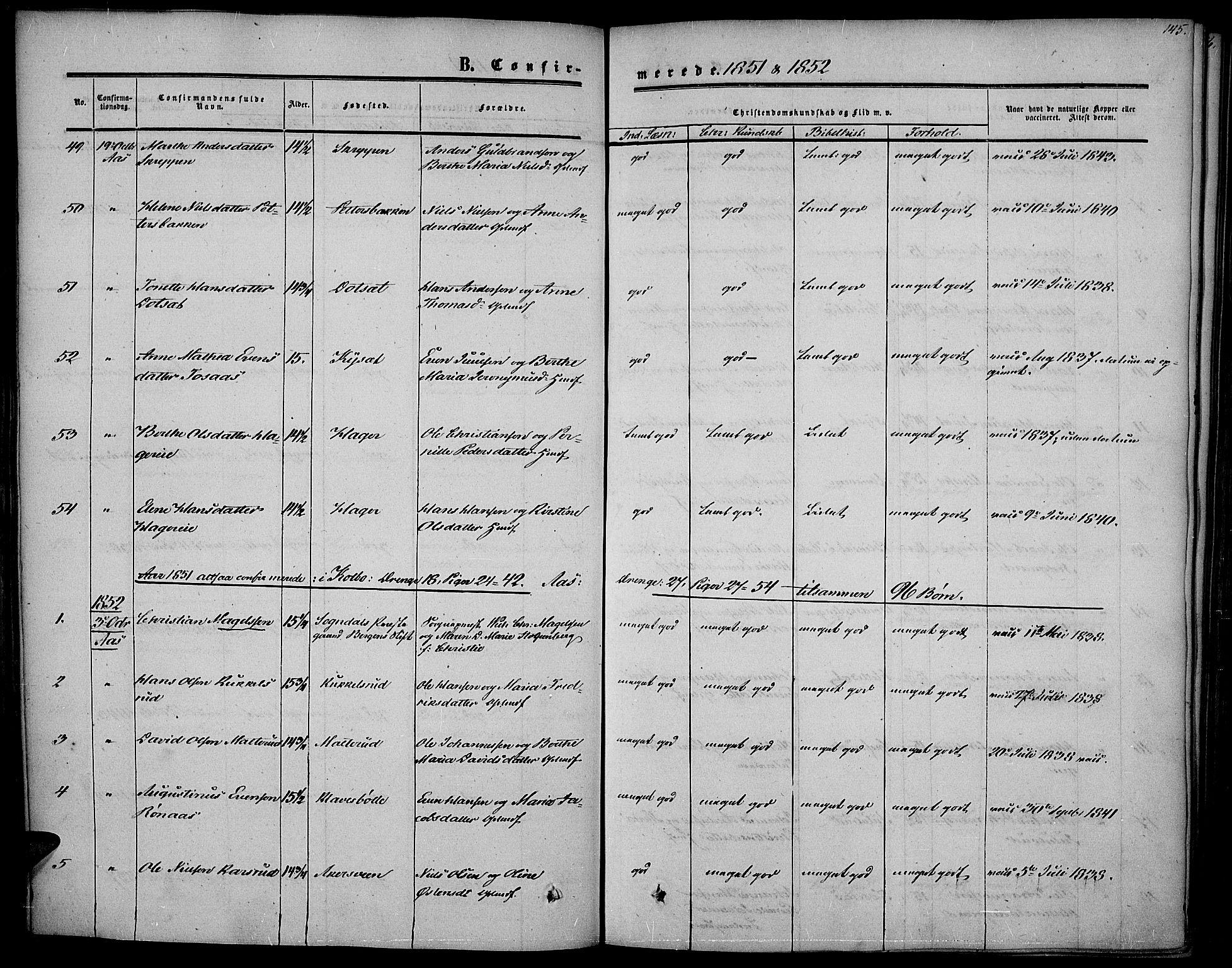 SAH, Vestre Toten prestekontor, Ministerialbok nr. 5, 1850-1855, s. 145