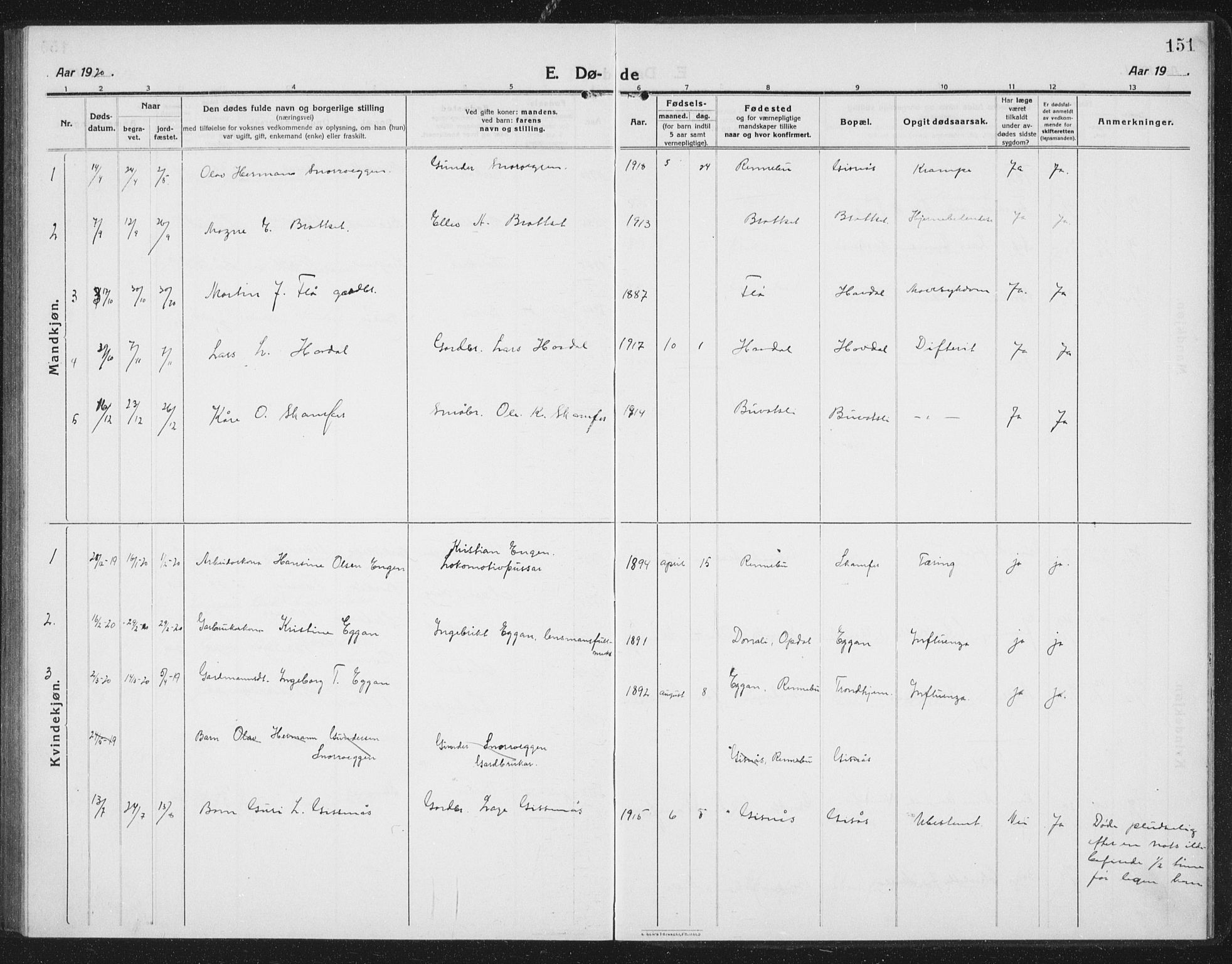 SAT, Ministerialprotokoller, klokkerbøker og fødselsregistre - Sør-Trøndelag, 675/L0888: Klokkerbok nr. 675C01, 1913-1935, s. 151
