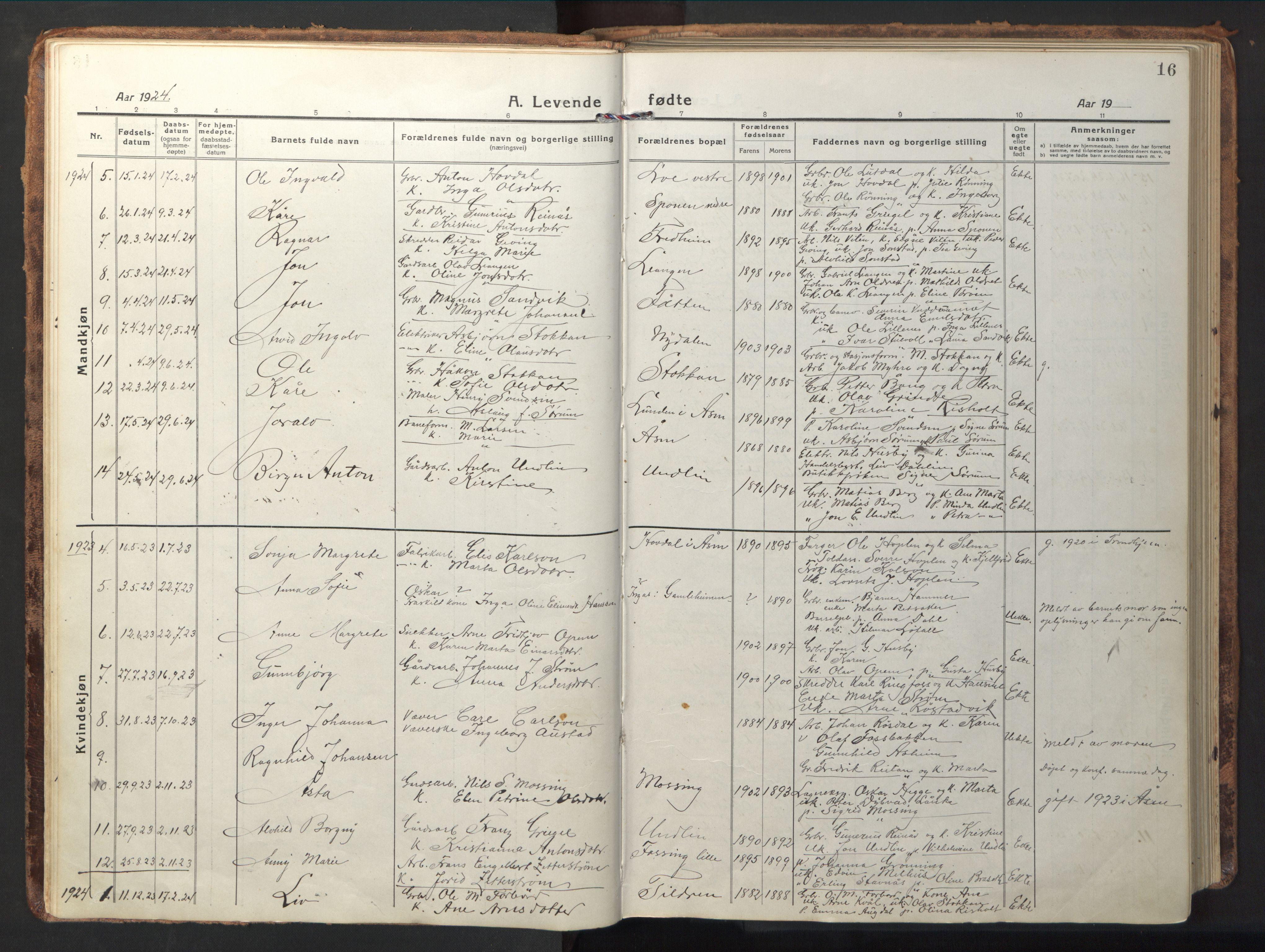 SAT, Ministerialprotokoller, klokkerbøker og fødselsregistre - Nord-Trøndelag, 714/L0136: Klokkerbok nr. 714C05, 1918-1957, s. 16