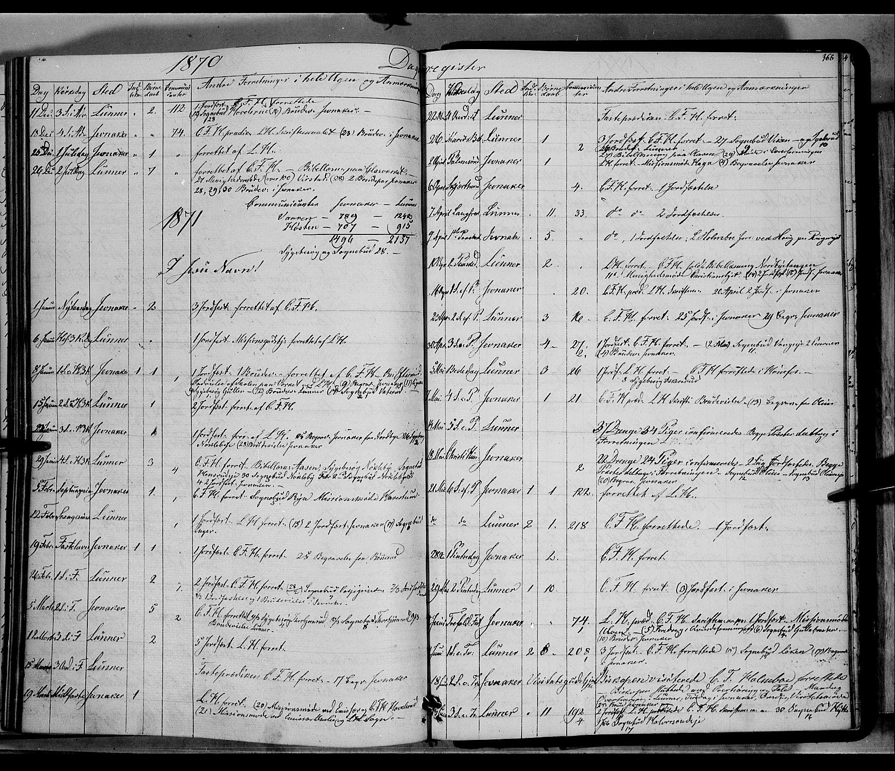 SAH, Jevnaker prestekontor, Ministerialbok nr. 7, 1858-1876, s. 366