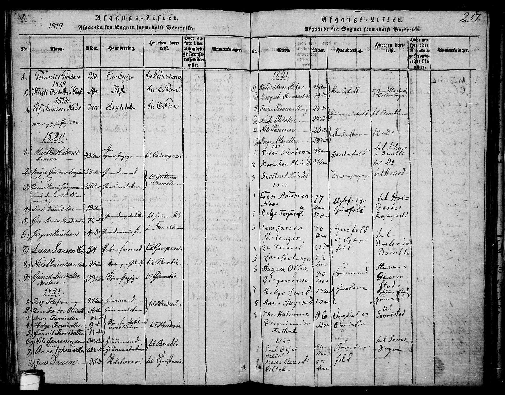 SAKO, Drangedal kirkebøker, F/Fa/L0005: Ministerialbok nr. 5 /1, 1814-1831, s. 287