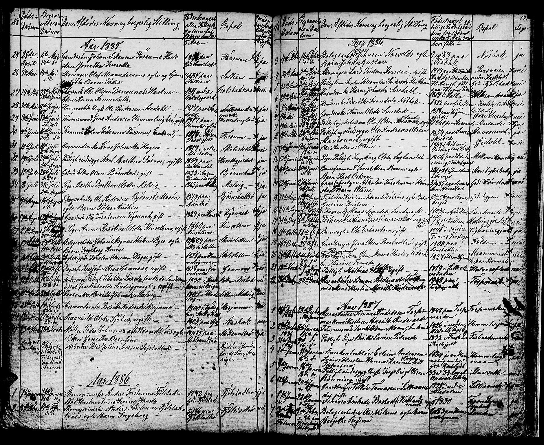 SAT, Ministerialprotokoller, klokkerbøker og fødselsregistre - Sør-Trøndelag, 616/L0422: Klokkerbok nr. 616C05, 1850-1888, s. 173
